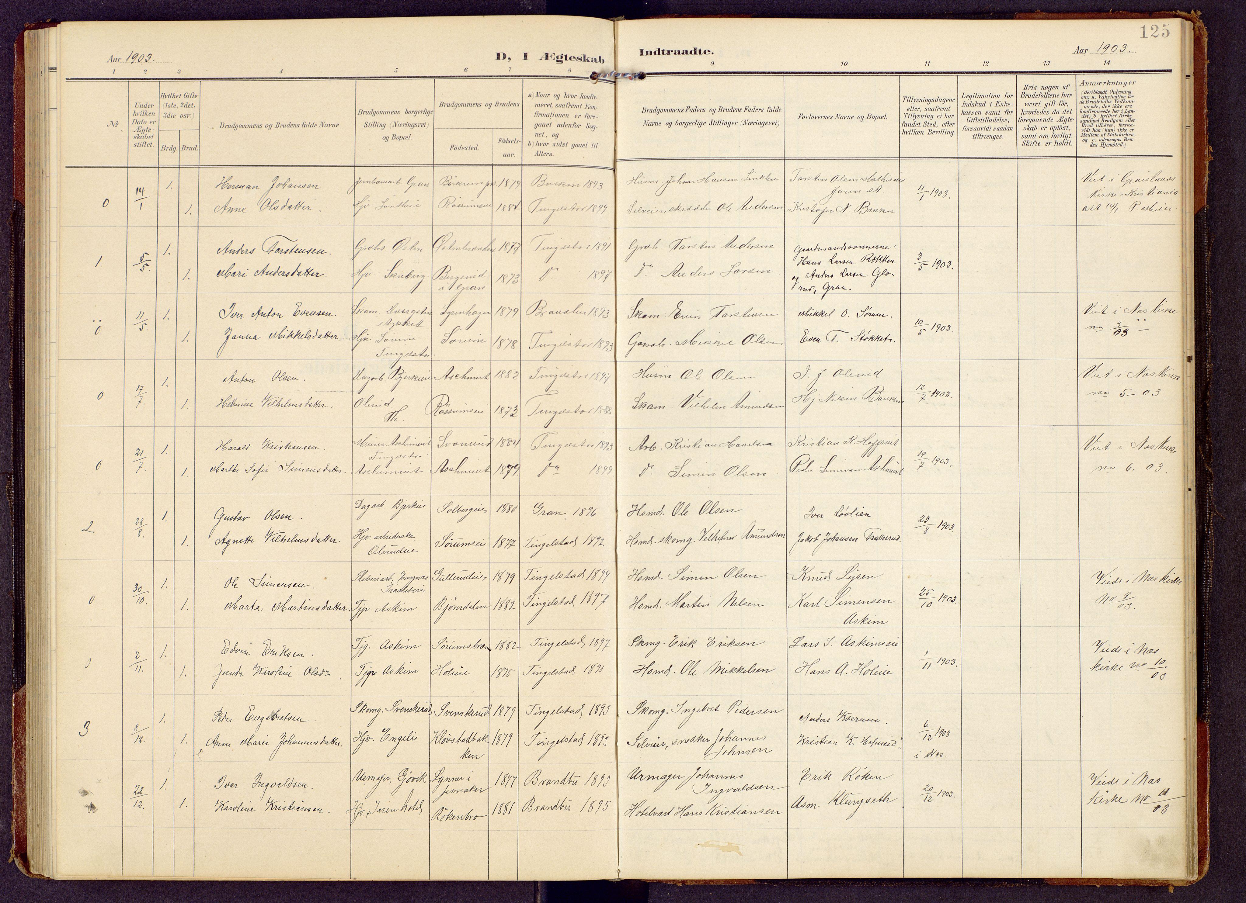 SAH, Brandbu prestekontor, Klokkerbok nr. 9, 1903-1916, s. 125