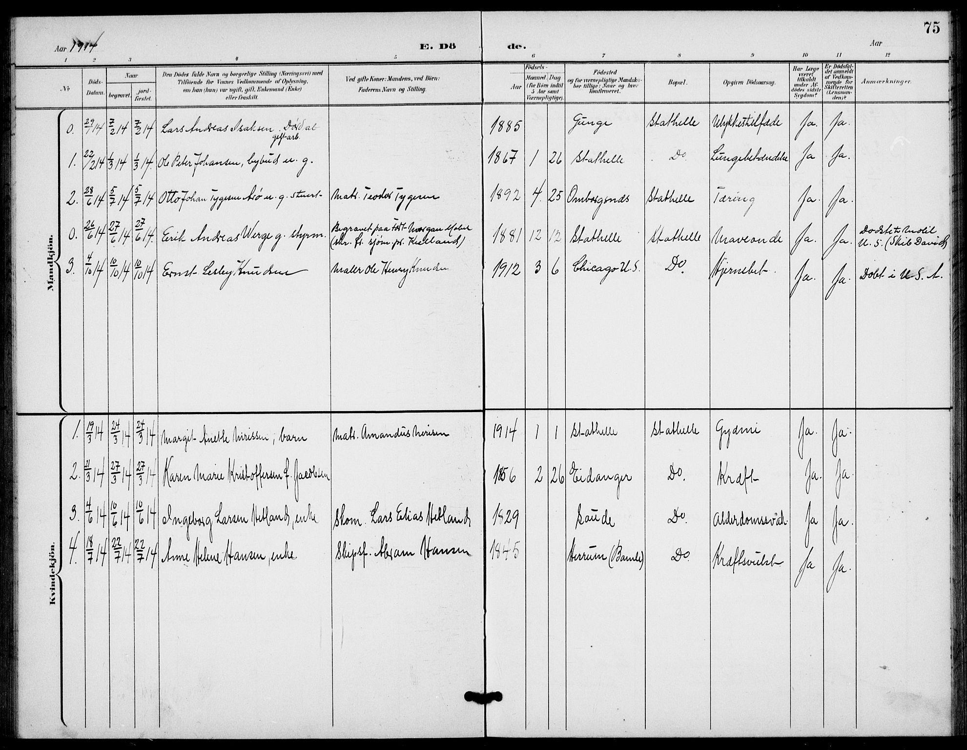 SAKO, Bamble kirkebøker, G/Gb/L0002: Klokkerbok nr. II 2, 1900-1925, s. 75