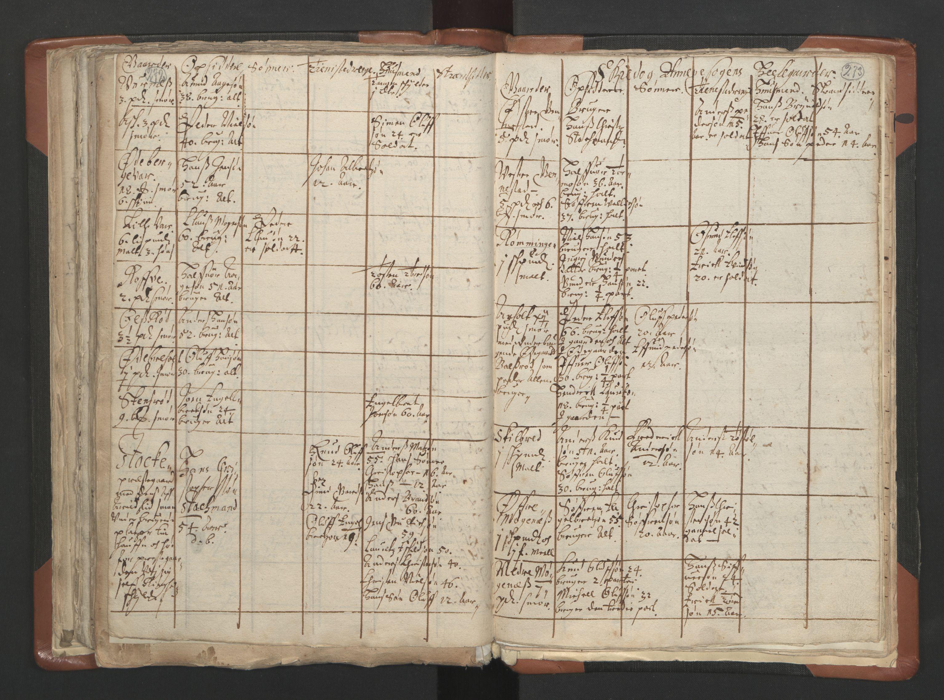 RA, Sogneprestenes manntall 1664-1666, nr. 10: Tønsberg prosti, 1664-1666, s. 272-273
