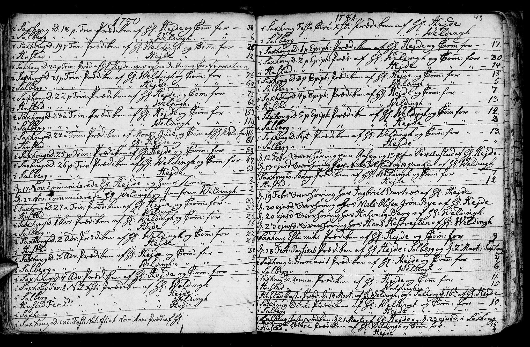 SAT, Ministerialprotokoller, klokkerbøker og fødselsregistre - Nord-Trøndelag, 730/L0273: Ministerialbok nr. 730A02, 1762-1802, s. 48