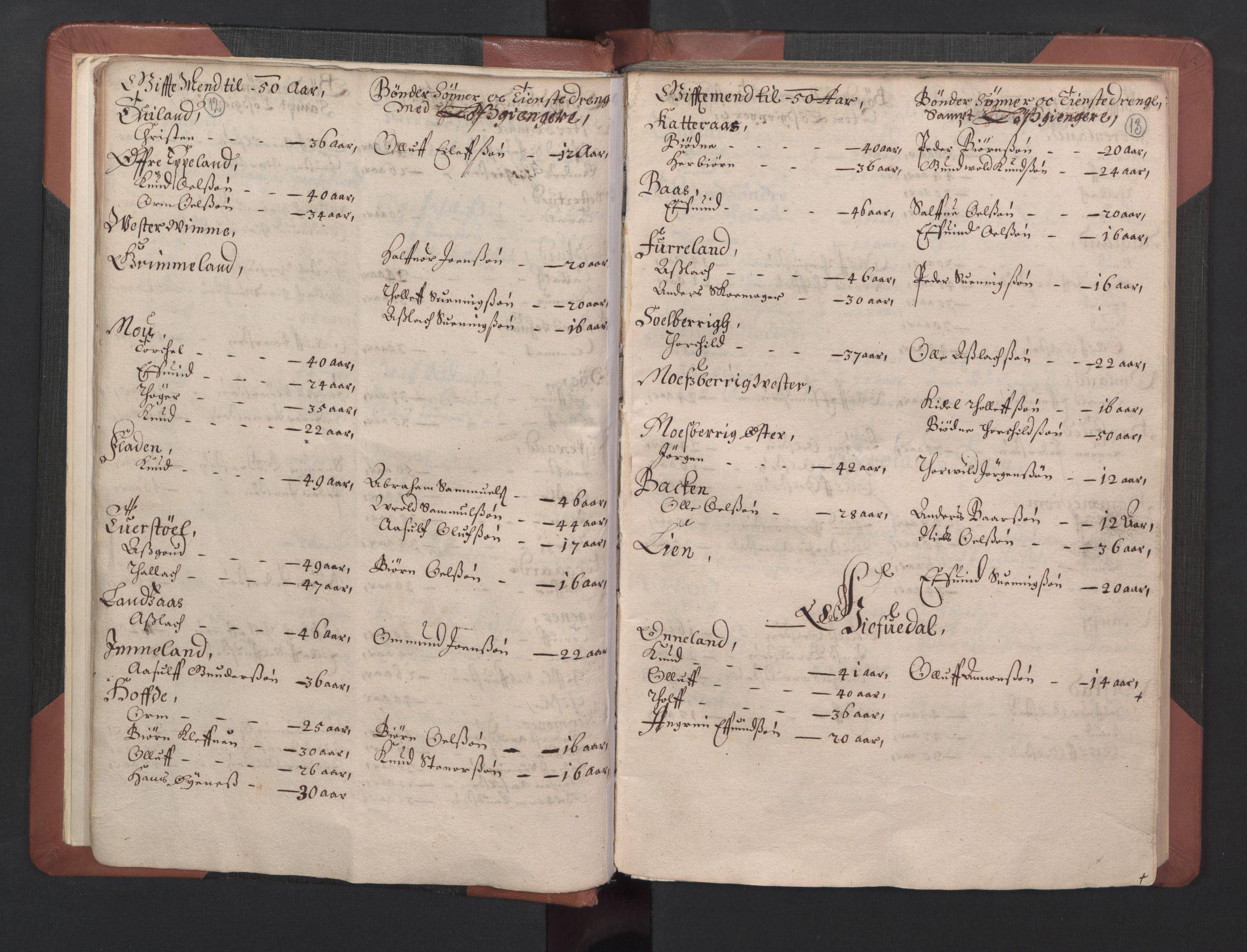 RA, Fogdenes og sorenskrivernes manntall 1664-1666, nr. 8: Råbyggelaget fogderi, 1664-1665, s. 12-13