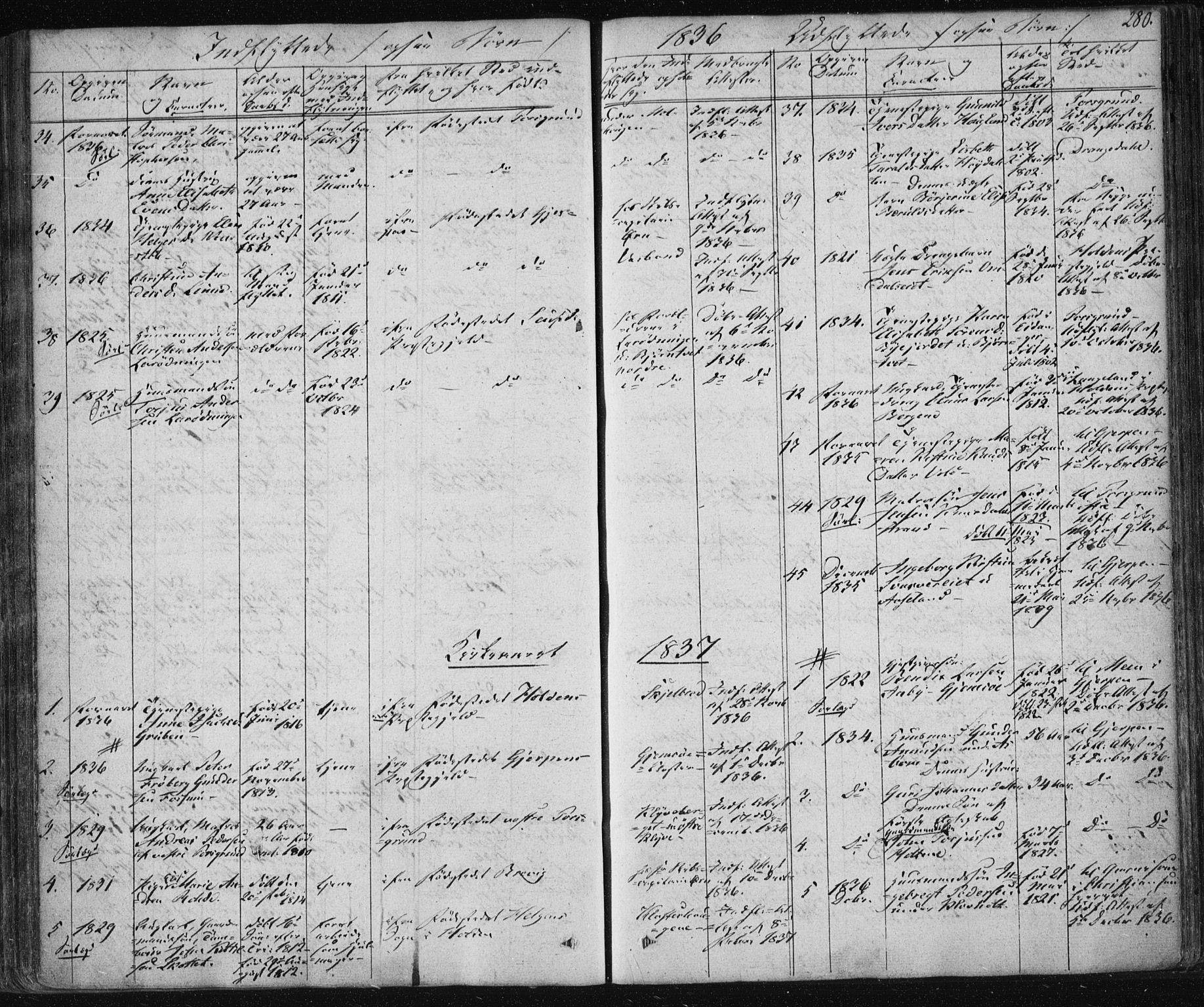 SAKO, Solum kirkebøker, F/Fa/L0005: Ministerialbok nr. I 5, 1833-1843, s. 280