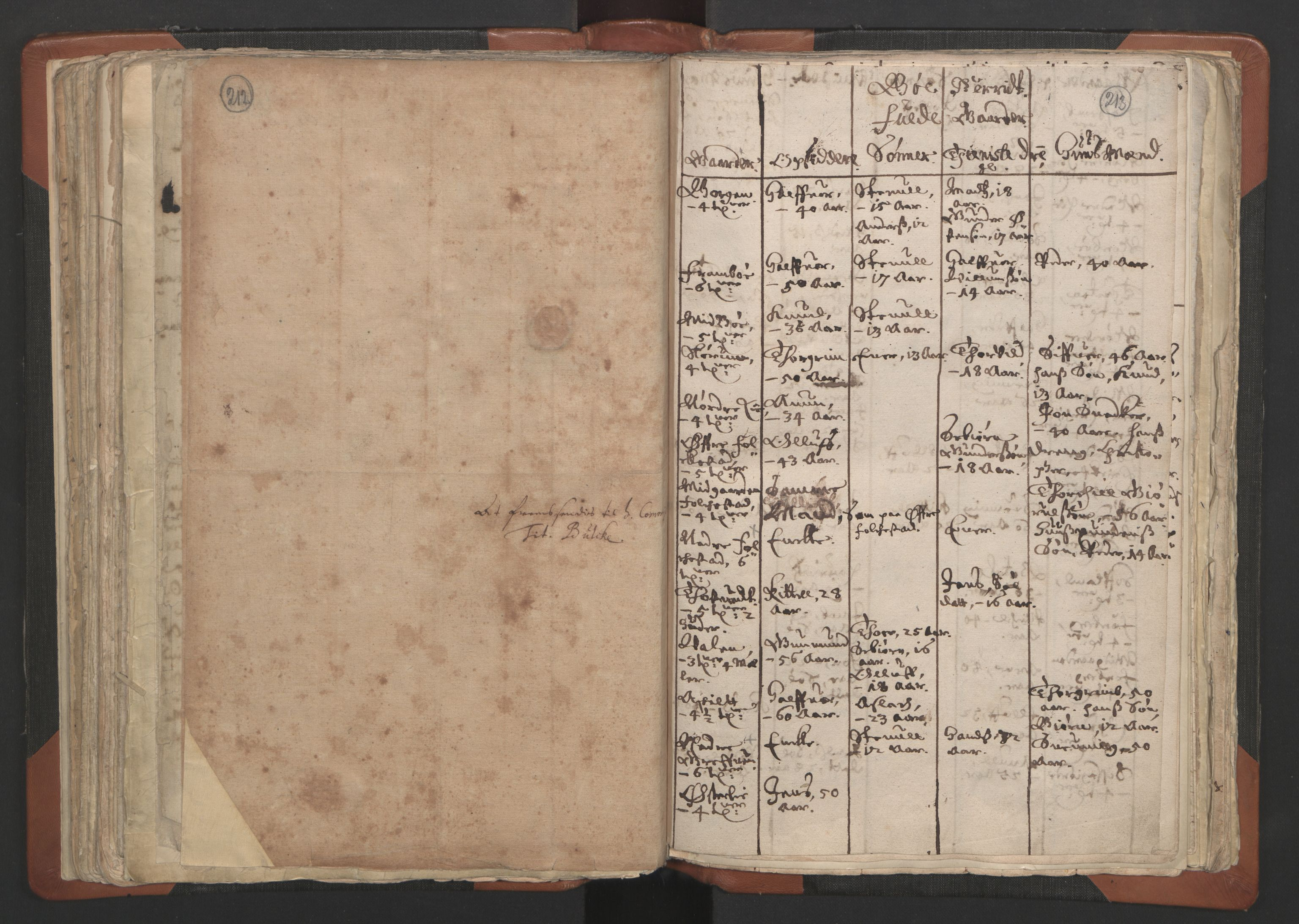 RA, Sogneprestenes manntall 1664-1666, nr. 12: Øvre Telemark prosti, Nedre Telemark prosti og Bamble prosti, 1664-1666, s. 212-213