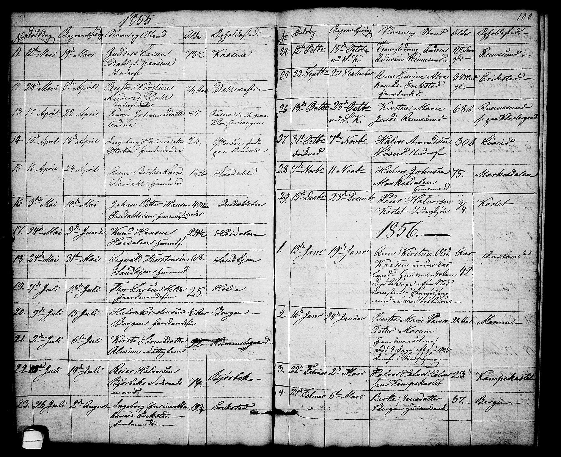 SAKO, Solum kirkebøker, G/Gb/L0001: Klokkerbok nr. II 1, 1848-1859, s. 100