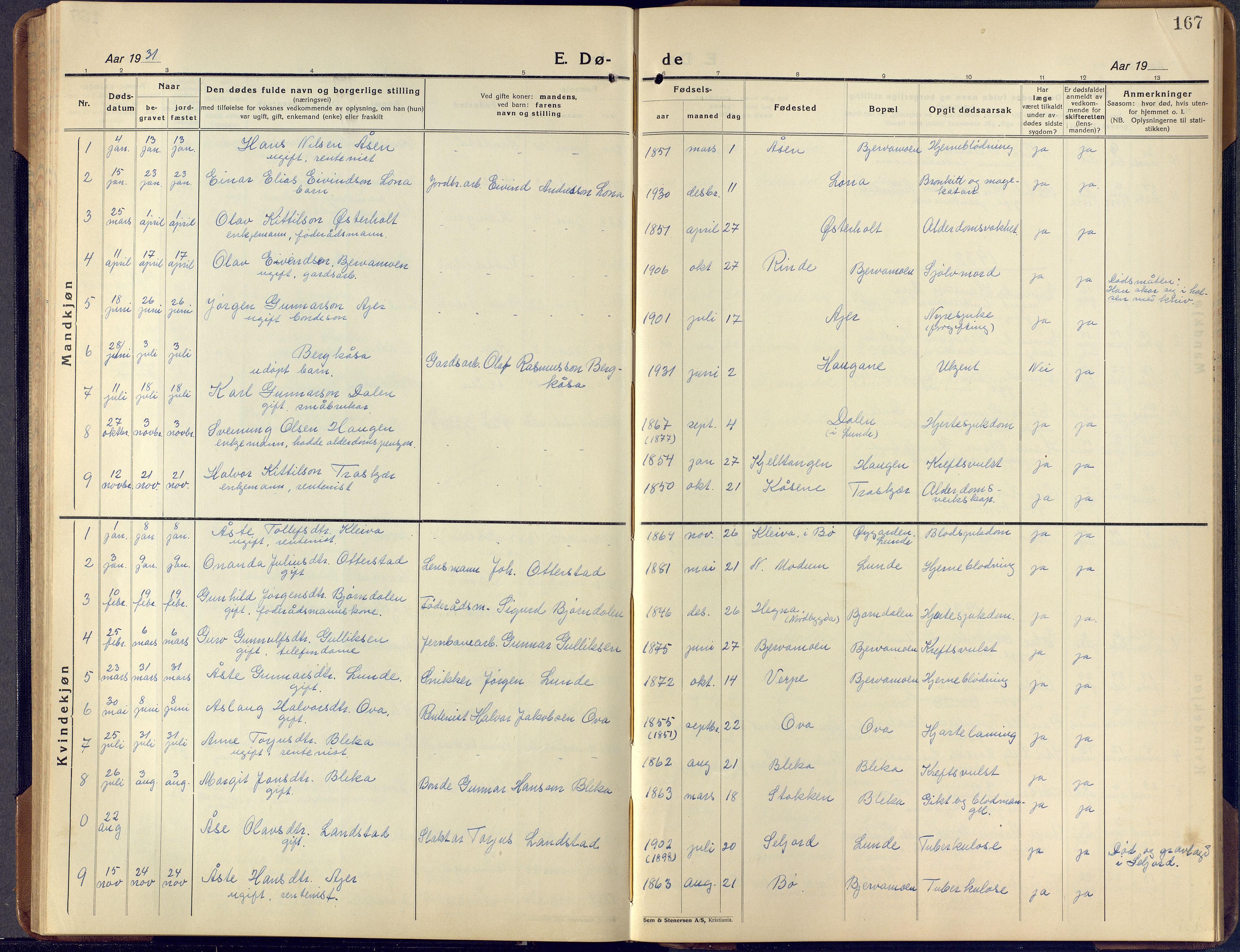 SAKO, Lunde kirkebøker, F/Fa/L0006: Ministerialbok nr. I 6, 1922-1940, s. 167