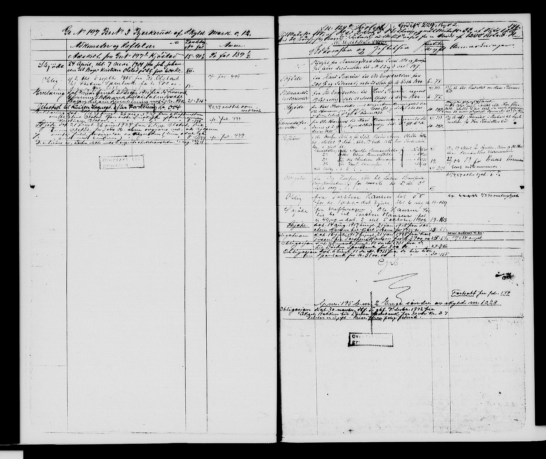 SAH, Sør-Hedmark sorenskriveri, H/Ha/Hac/Hacc/L0001: Panteregister nr. 3.1, 1855-1943, s. 148
