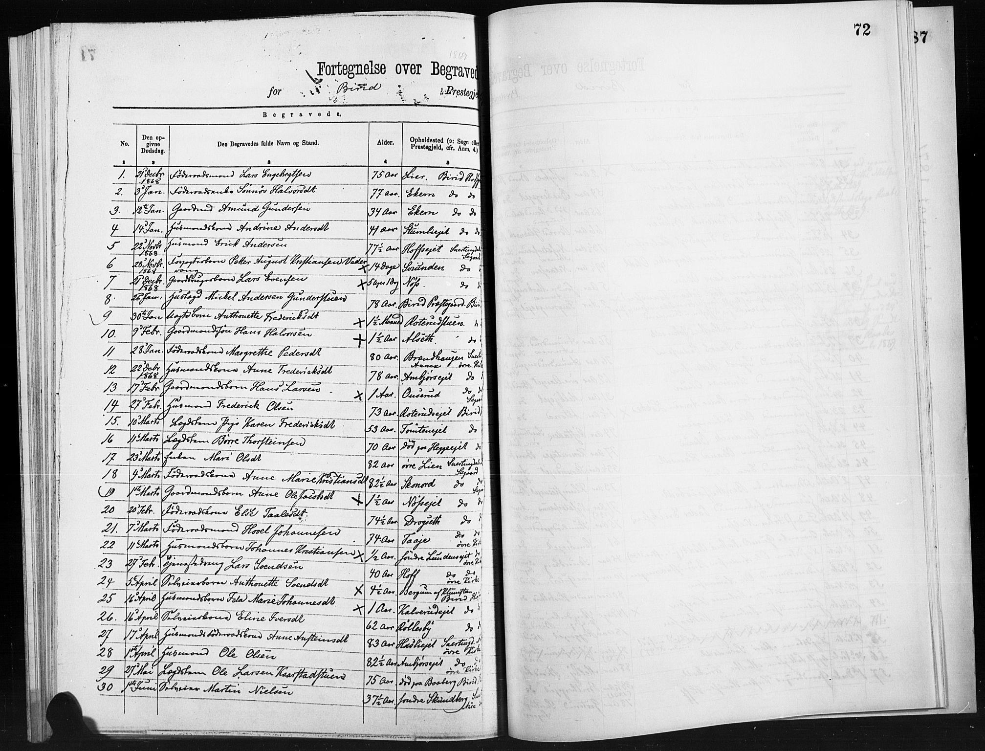SAH, Biri prestekontor, Ministerialbok, 1866-1872, s. 72