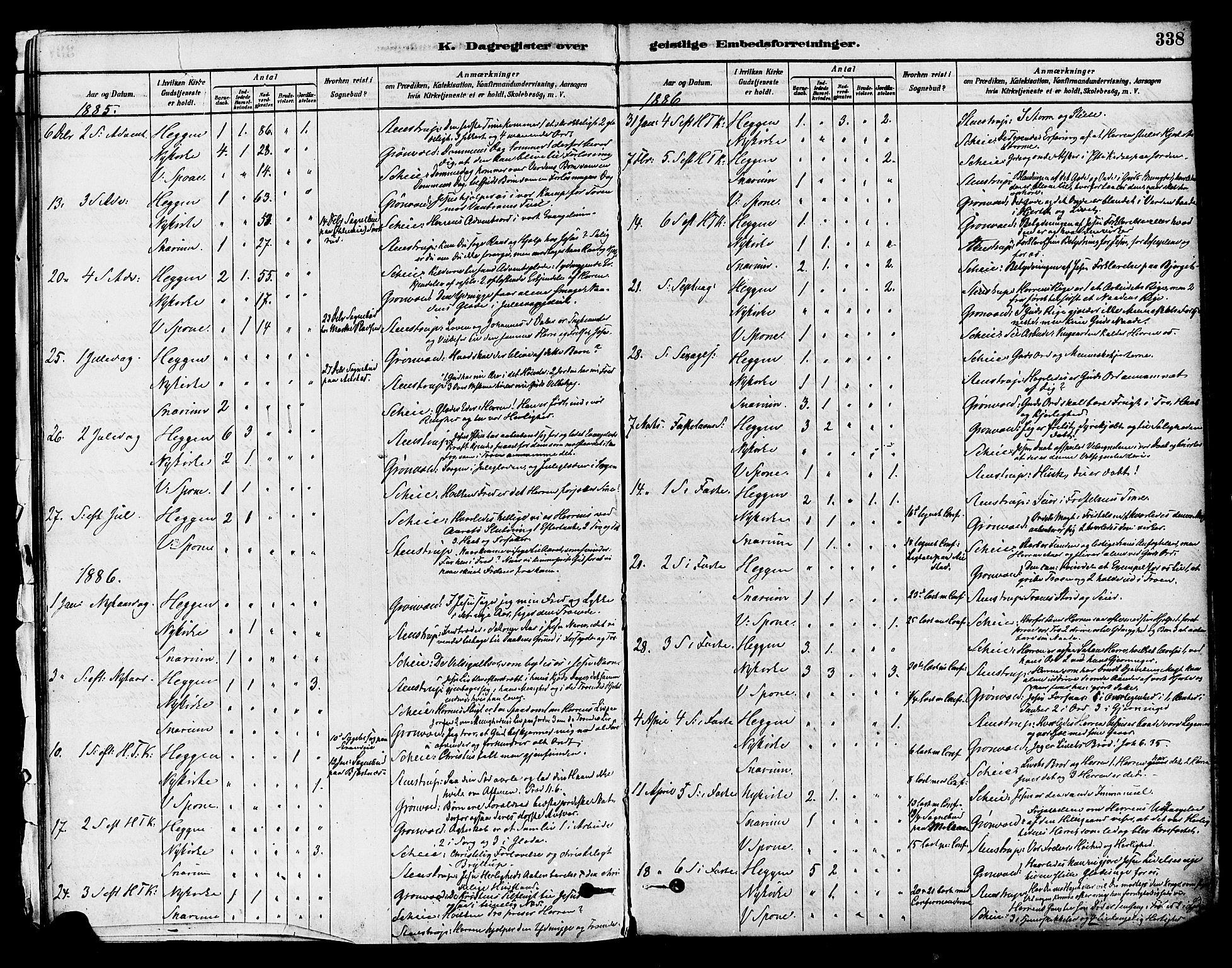 SAKO, Modum kirkebøker, F/Fa/L0011: Ministerialbok nr. 11, 1877-1889, s. 338