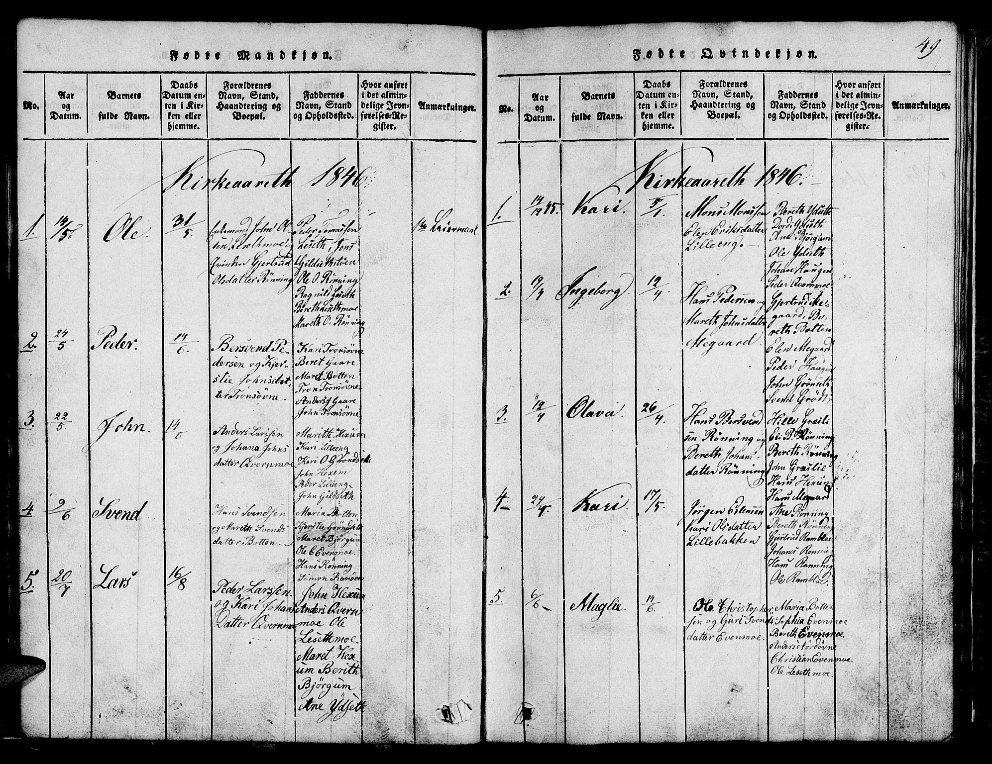SAT, Ministerialprotokoller, klokkerbøker og fødselsregistre - Sør-Trøndelag, 685/L0976: Klokkerbok nr. 685C01, 1817-1878, s. 49