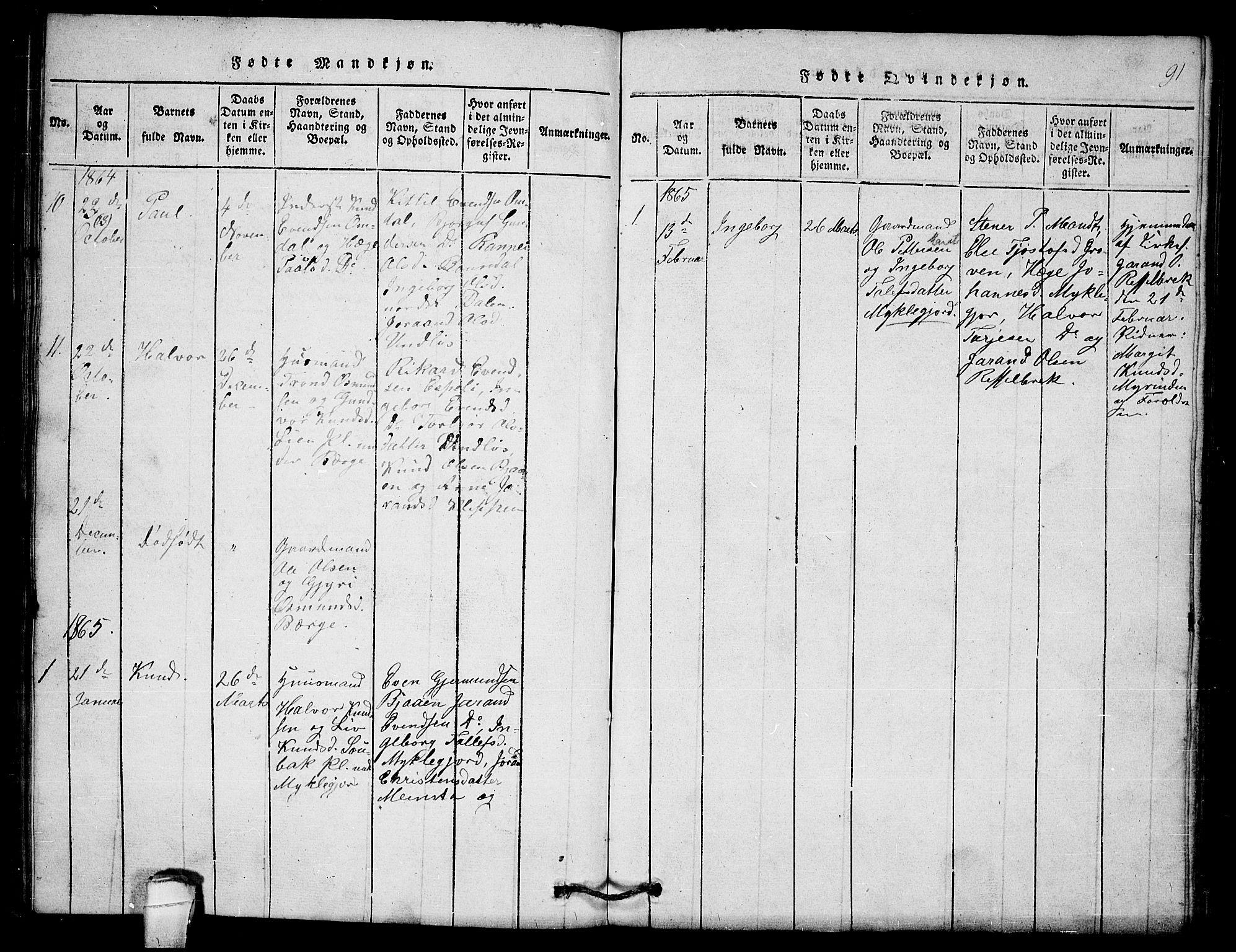 SAKO, Lårdal kirkebøker, G/Gb/L0001: Klokkerbok nr. II 1, 1815-1865, s. 91