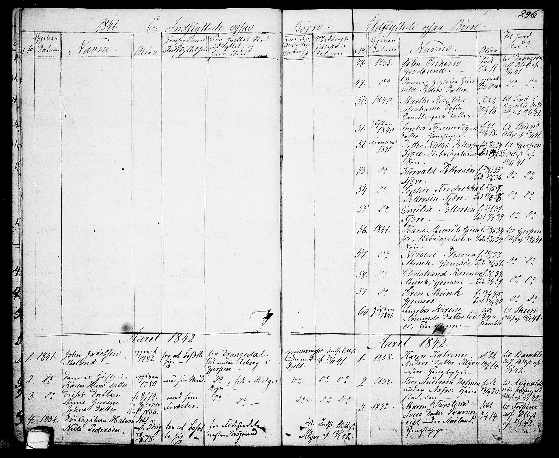 SAKO, Solum kirkebøker, G/Ga/L0002: Klokkerbok nr. I 2, 1834-1848, s. 296