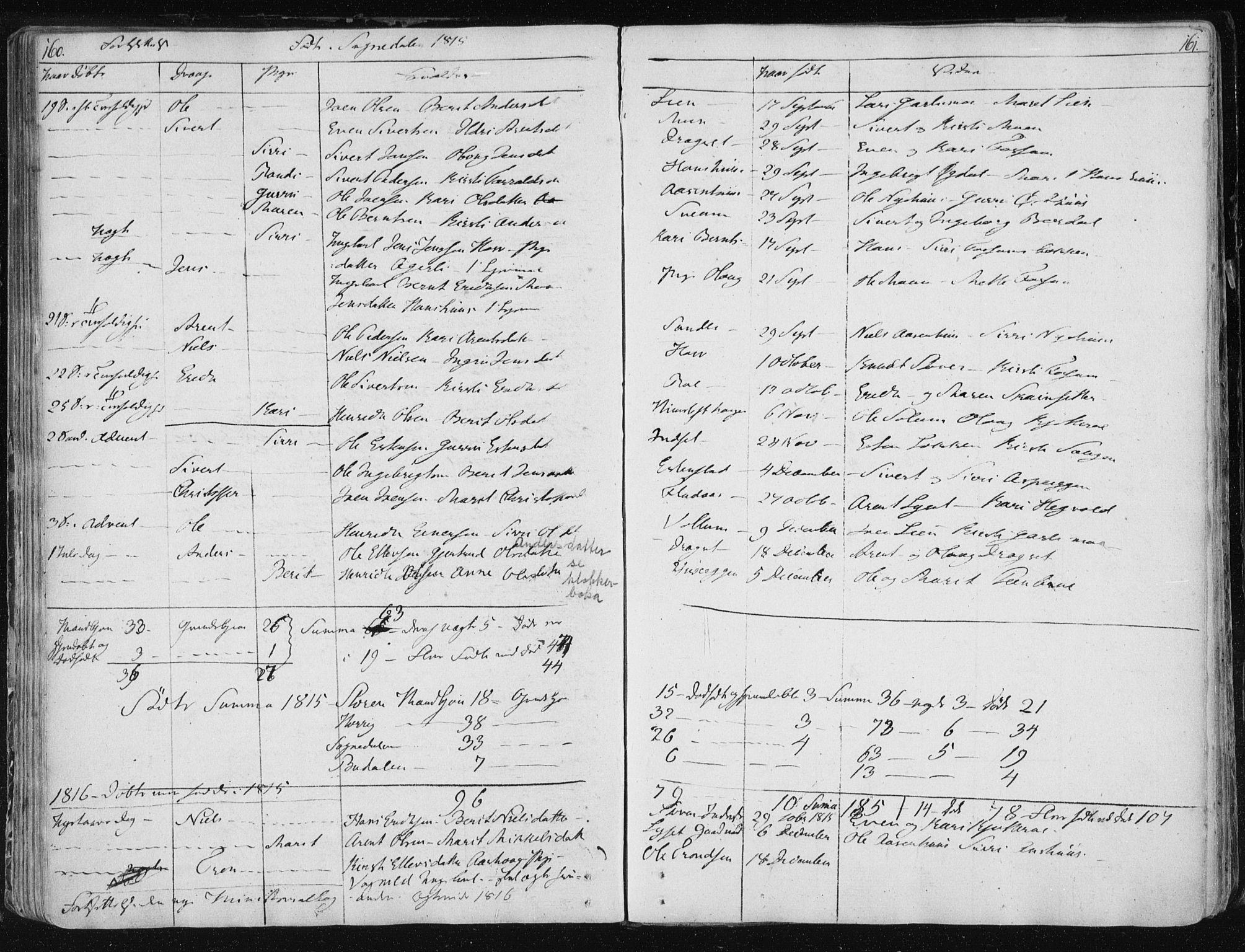 SAT, Ministerialprotokoller, klokkerbøker og fødselsregistre - Sør-Trøndelag, 687/L0994: Ministerialbok nr. 687A03 /3, 1788-1815, s. 160-161