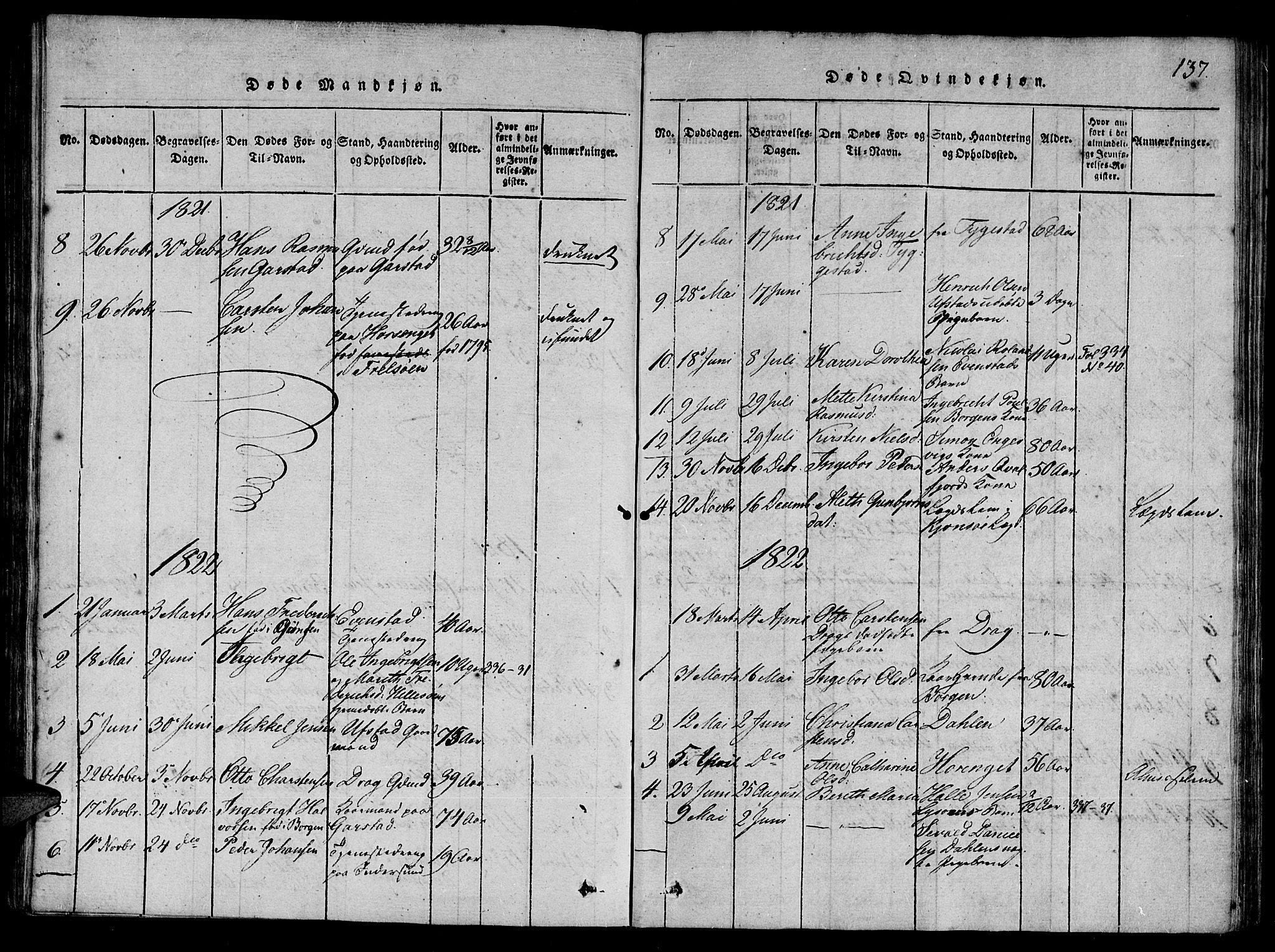 SAT, Ministerialprotokoller, klokkerbøker og fødselsregistre - Nord-Trøndelag, 784/L0667: Ministerialbok nr. 784A03 /2, 1818-1829, s. 137