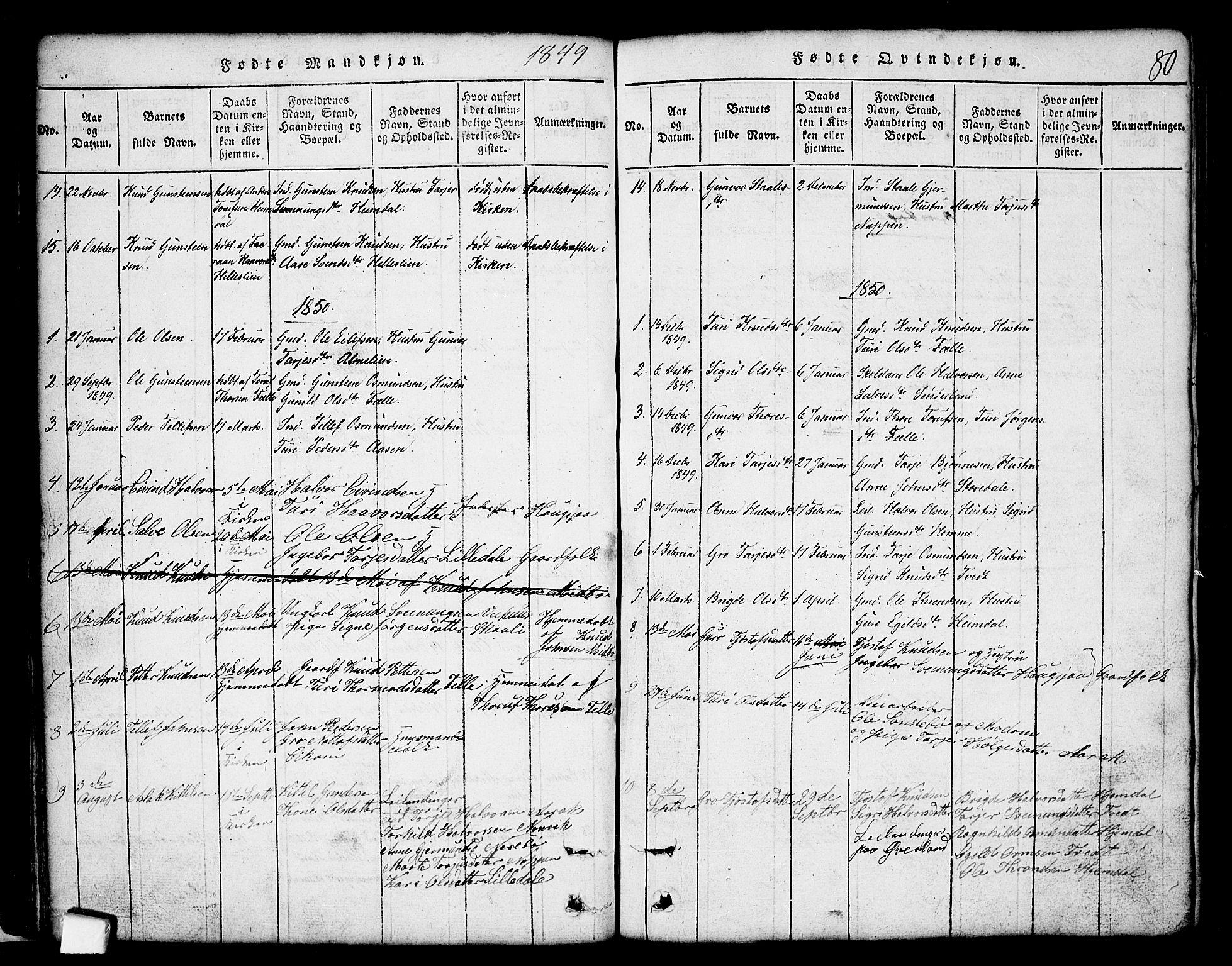 SAKO, Nissedal kirkebøker, G/Gb/L0001: Klokkerbok nr. II 1, 1814-1862, s. 80