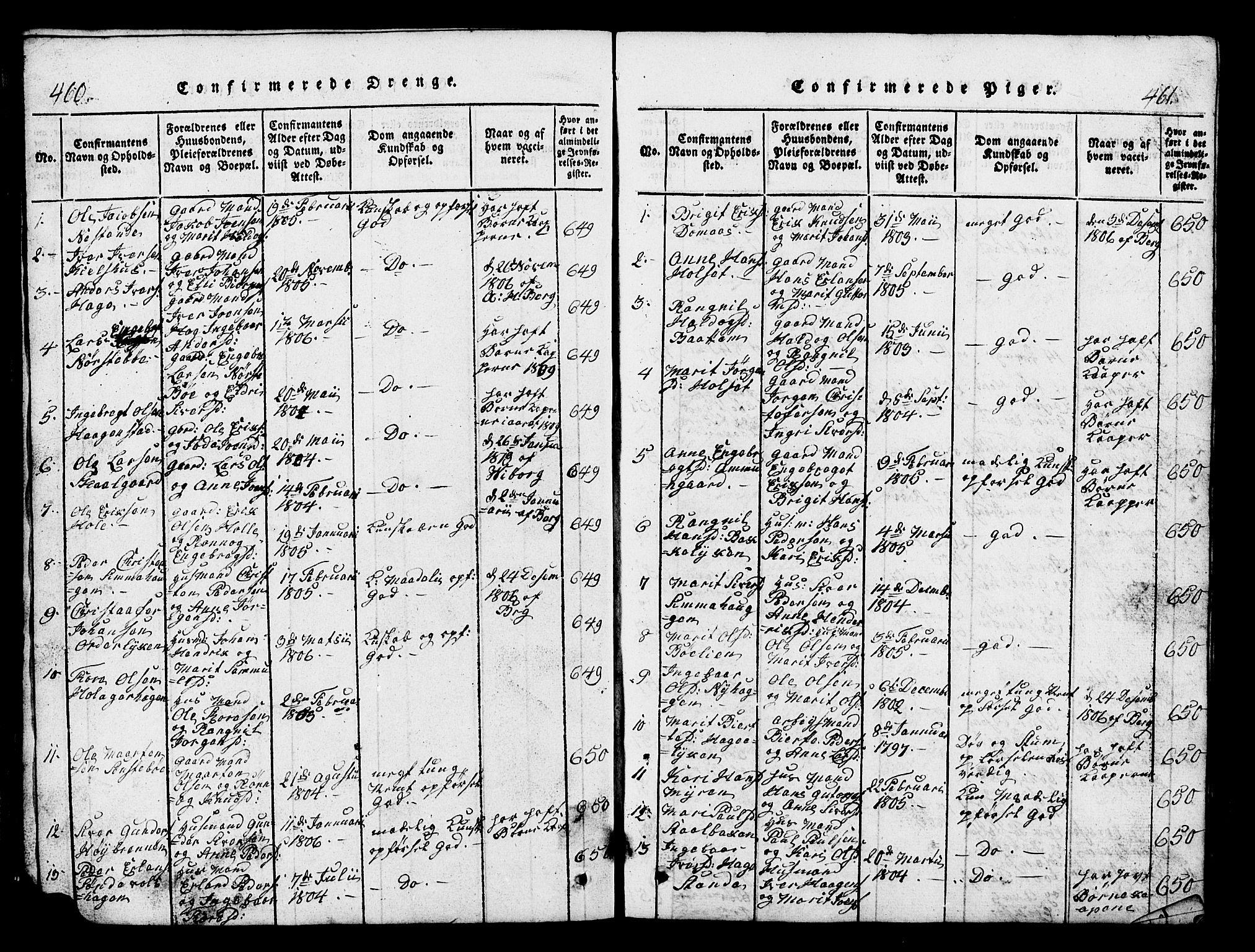 SAH, Lesja prestekontor, Klokkerbok nr. 1, 1820-1831, s. 460-461