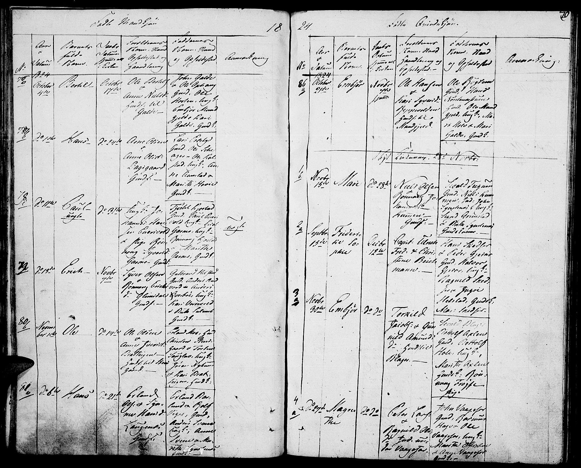 SAH, Lom prestekontor, K/L0003: Ministerialbok nr. 3, 1801-1825, s. 70