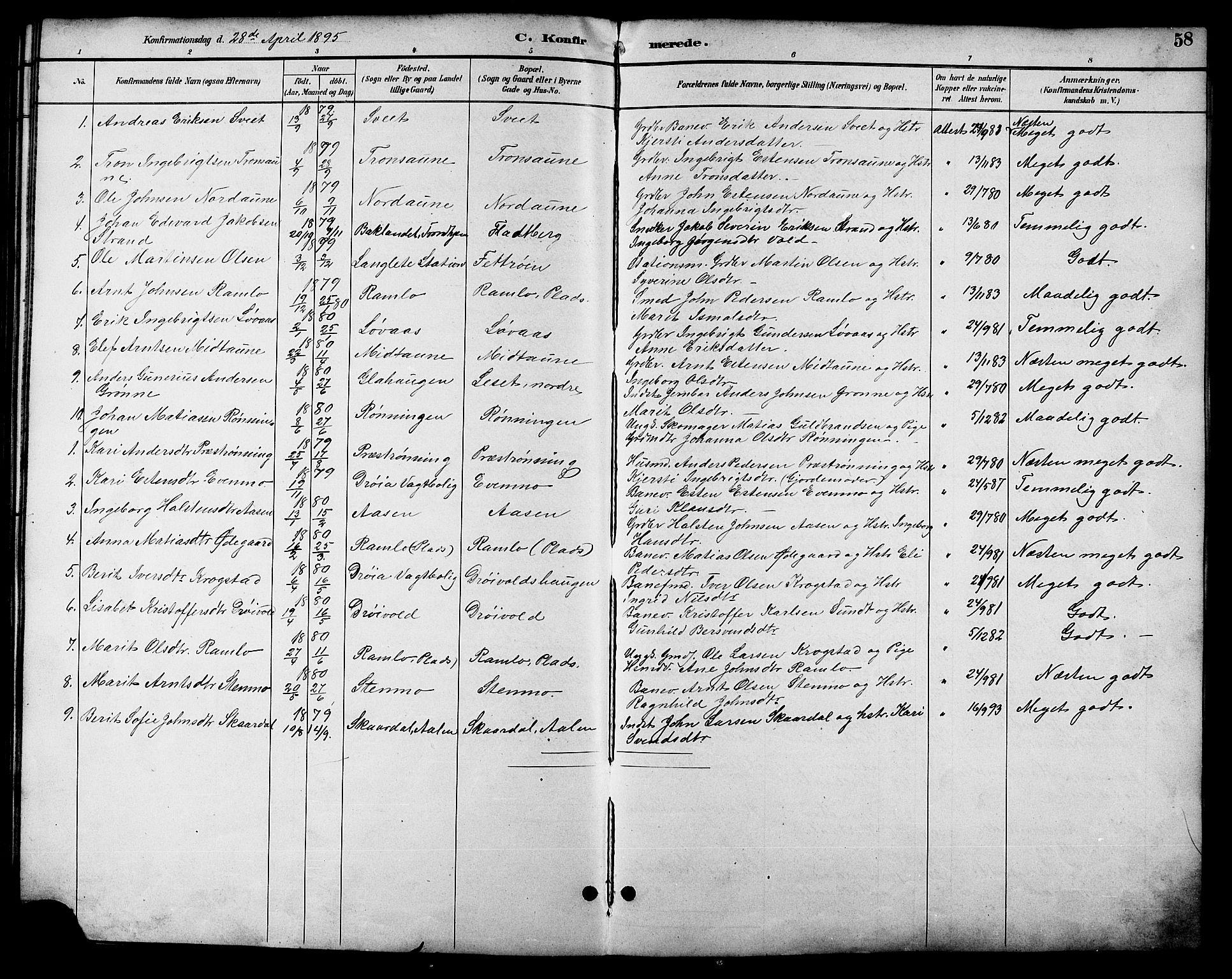 SAT, Ministerialprotokoller, klokkerbøker og fødselsregistre - Sør-Trøndelag, 685/L0978: Klokkerbok nr. 685C03, 1891-1907, s. 58