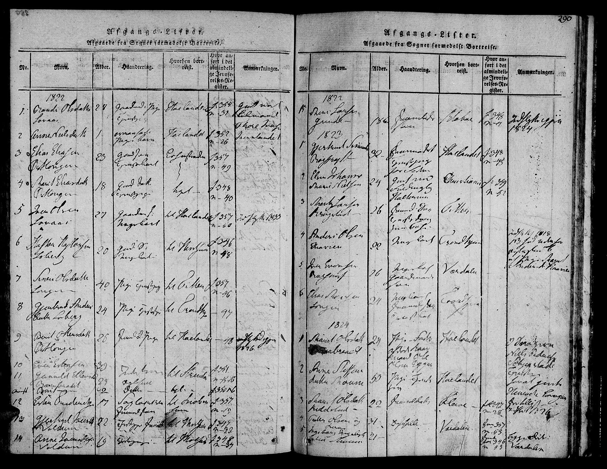 SAT, Ministerialprotokoller, klokkerbøker og fødselsregistre - Sør-Trøndelag, 692/L1102: Ministerialbok nr. 692A02, 1816-1842, s. 290