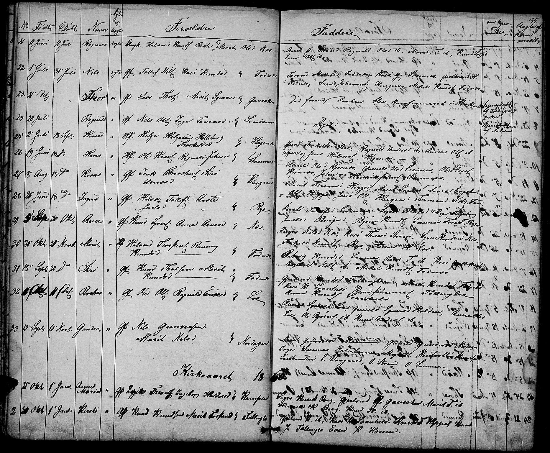 SAH, Nord-Aurdal prestekontor, Klokkerbok nr. 3, 1842-1882, s. 35