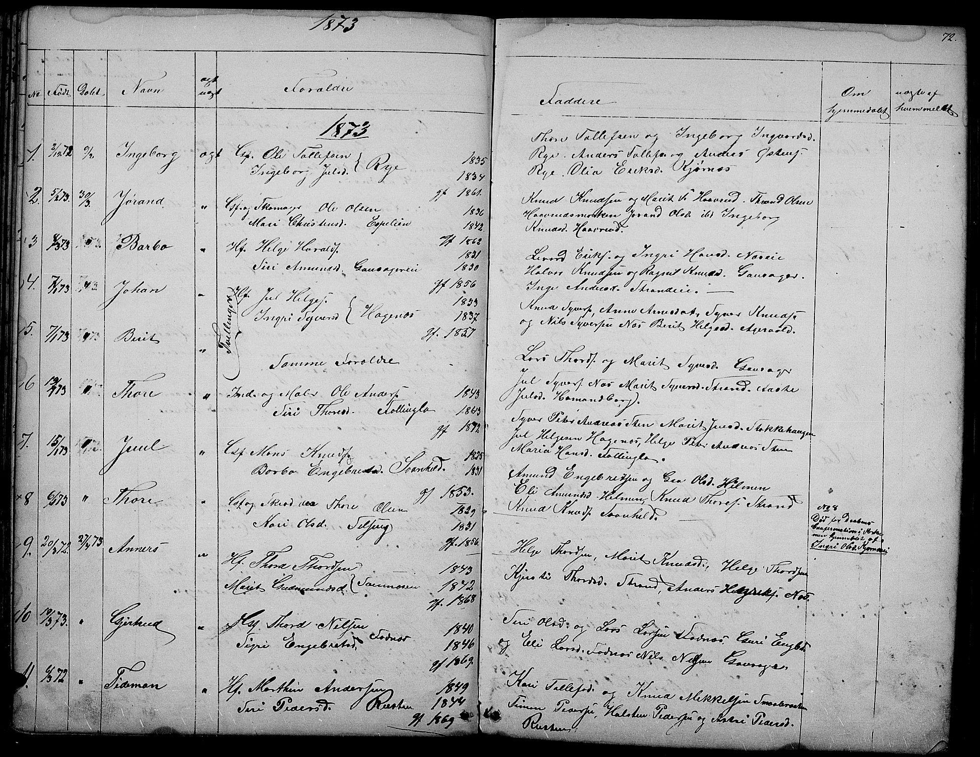 SAH, Nord-Aurdal prestekontor, Klokkerbok nr. 3, 1842-1882, s. 72