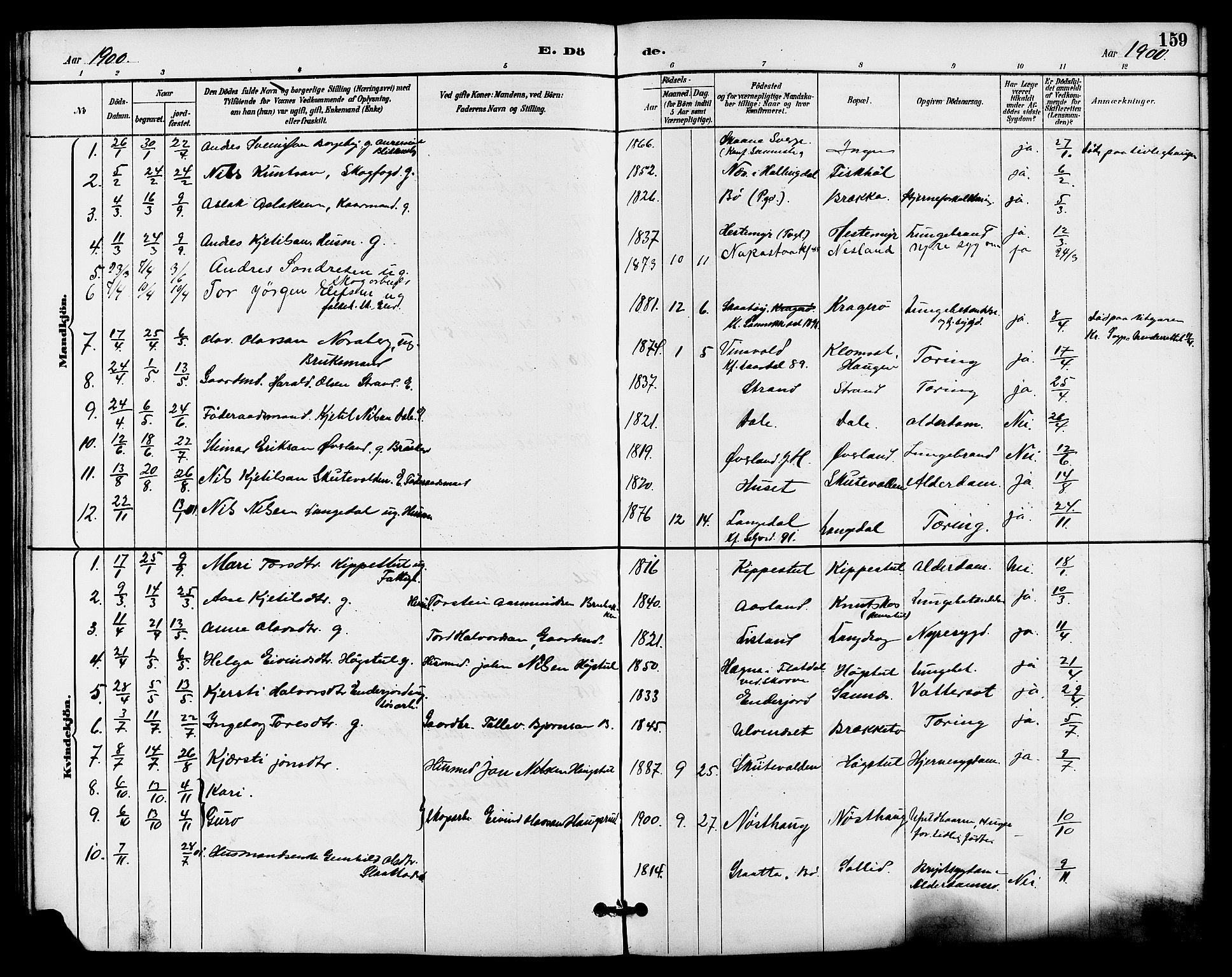 SAKO, Seljord kirkebøker, G/Ga/L0005: Klokkerbok nr. I 5, 1887-1914, s. 159