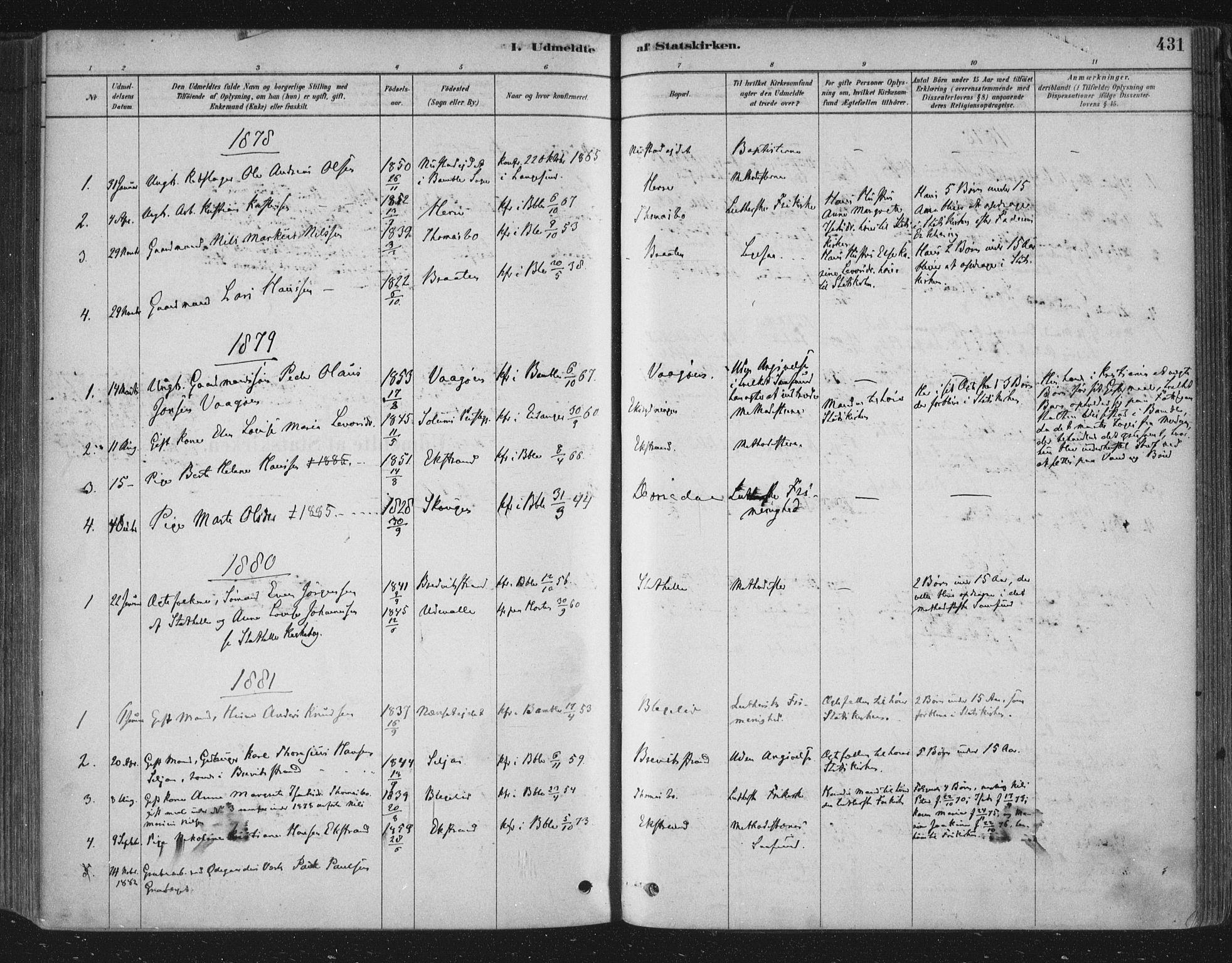 SAKO, Bamble kirkebøker, F/Fa/L0007: Ministerialbok nr. I 7, 1878-1888, s. 431