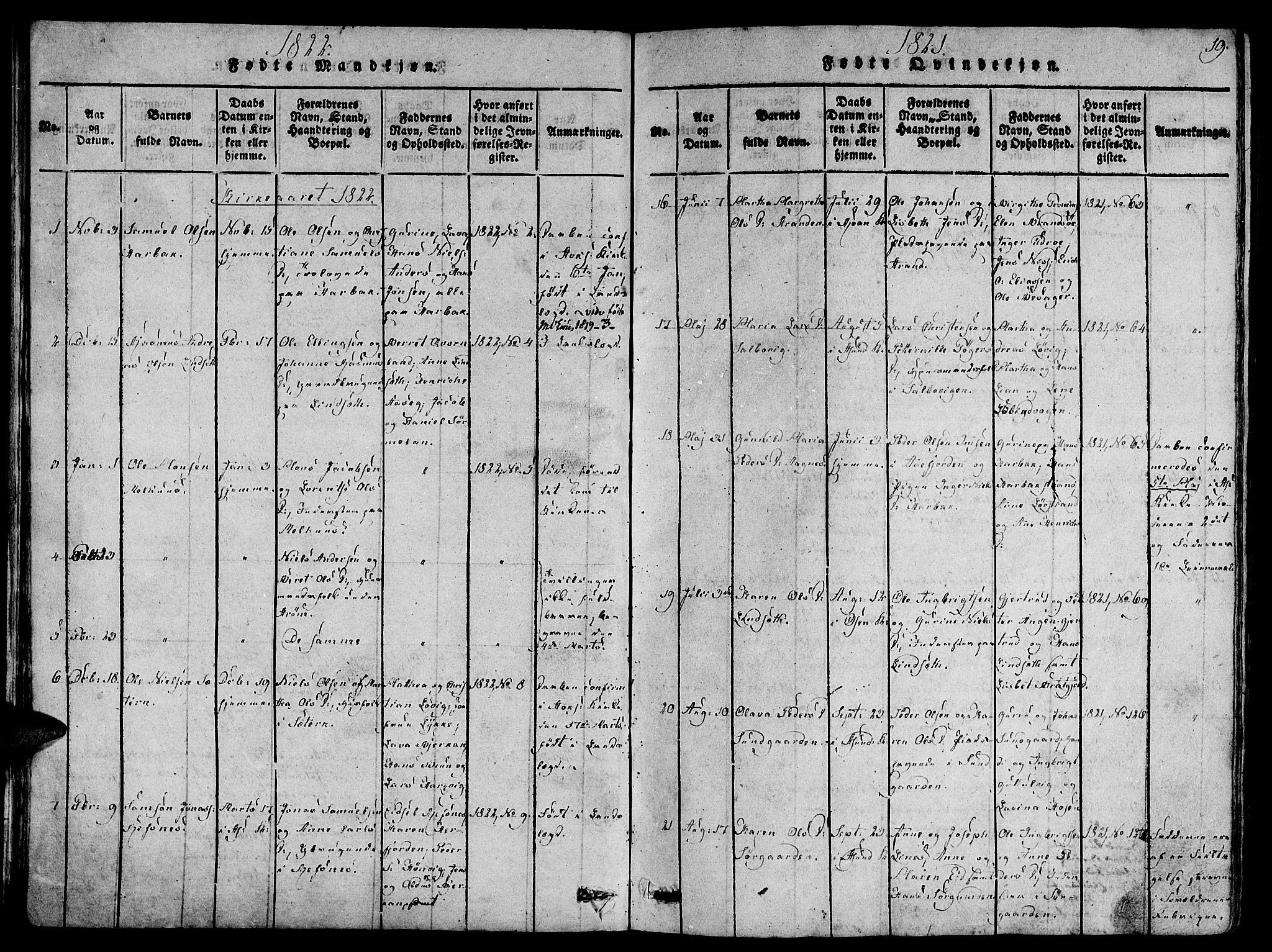 SAT, Ministerialprotokoller, klokkerbøker og fødselsregistre - Sør-Trøndelag, 657/L0702: Ministerialbok nr. 657A03, 1818-1831, s. 19