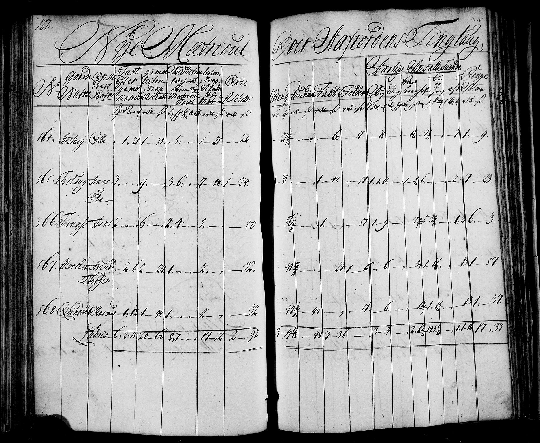 RA, Rentekammeret inntil 1814, Realistisk ordnet avdeling, N/Nb/Nbf/L0163: Fosen matrikkelprotokoll, 1723, s. 127