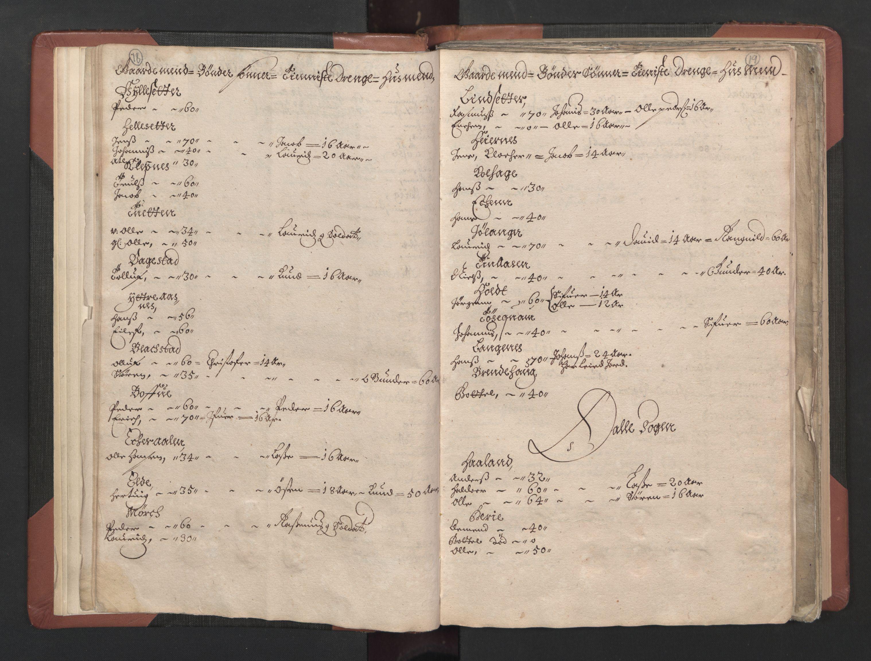 RA, Fogdenes og sorenskrivernes manntall 1664-1666, nr. 15: Nordfjord fogderi og Sunnfjord fogderi, 1664, s. 18-19
