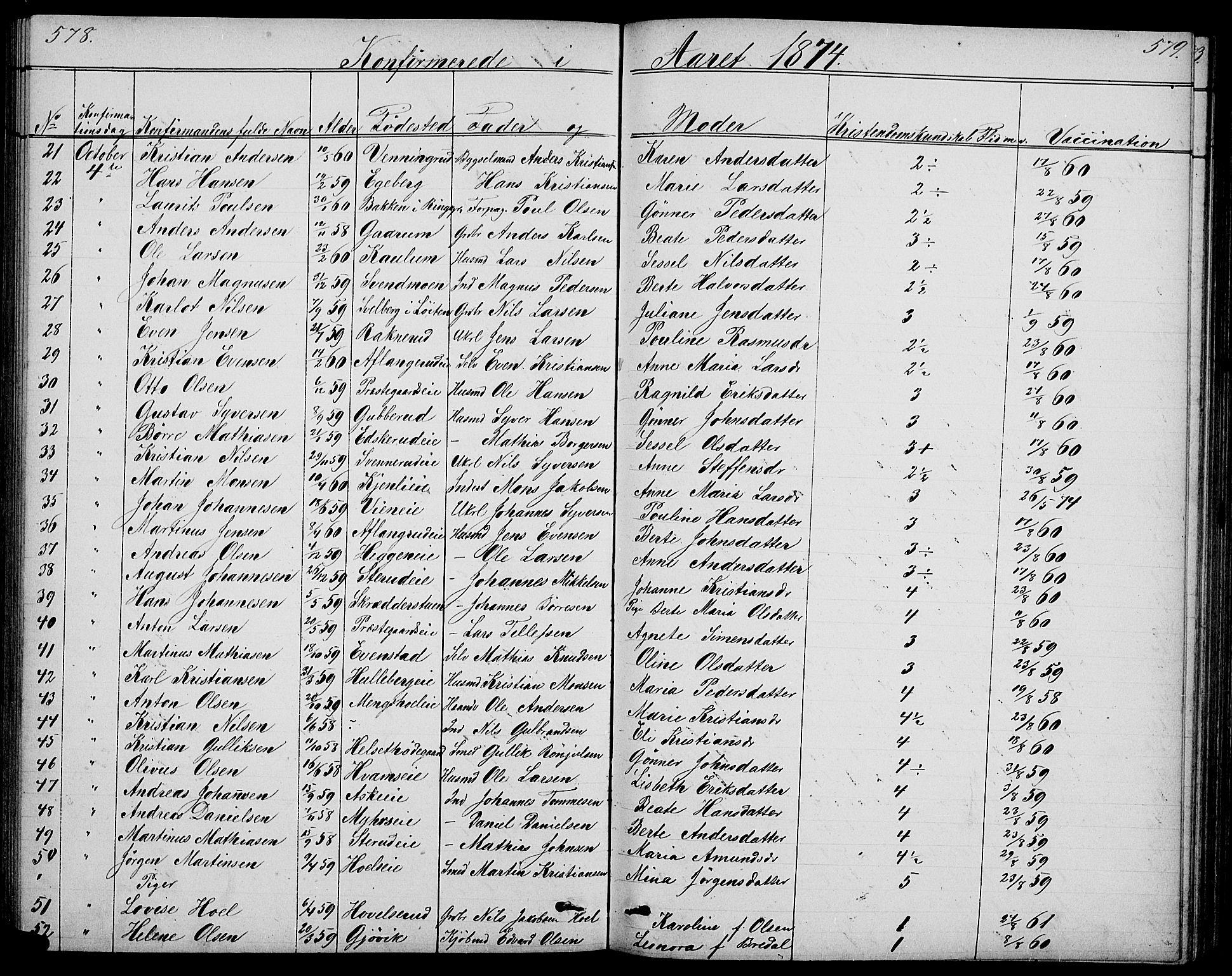 SAH, Nes prestekontor, L/La/L0005: Klokkerbok nr. 5, 1852-1889, s. 578-579
