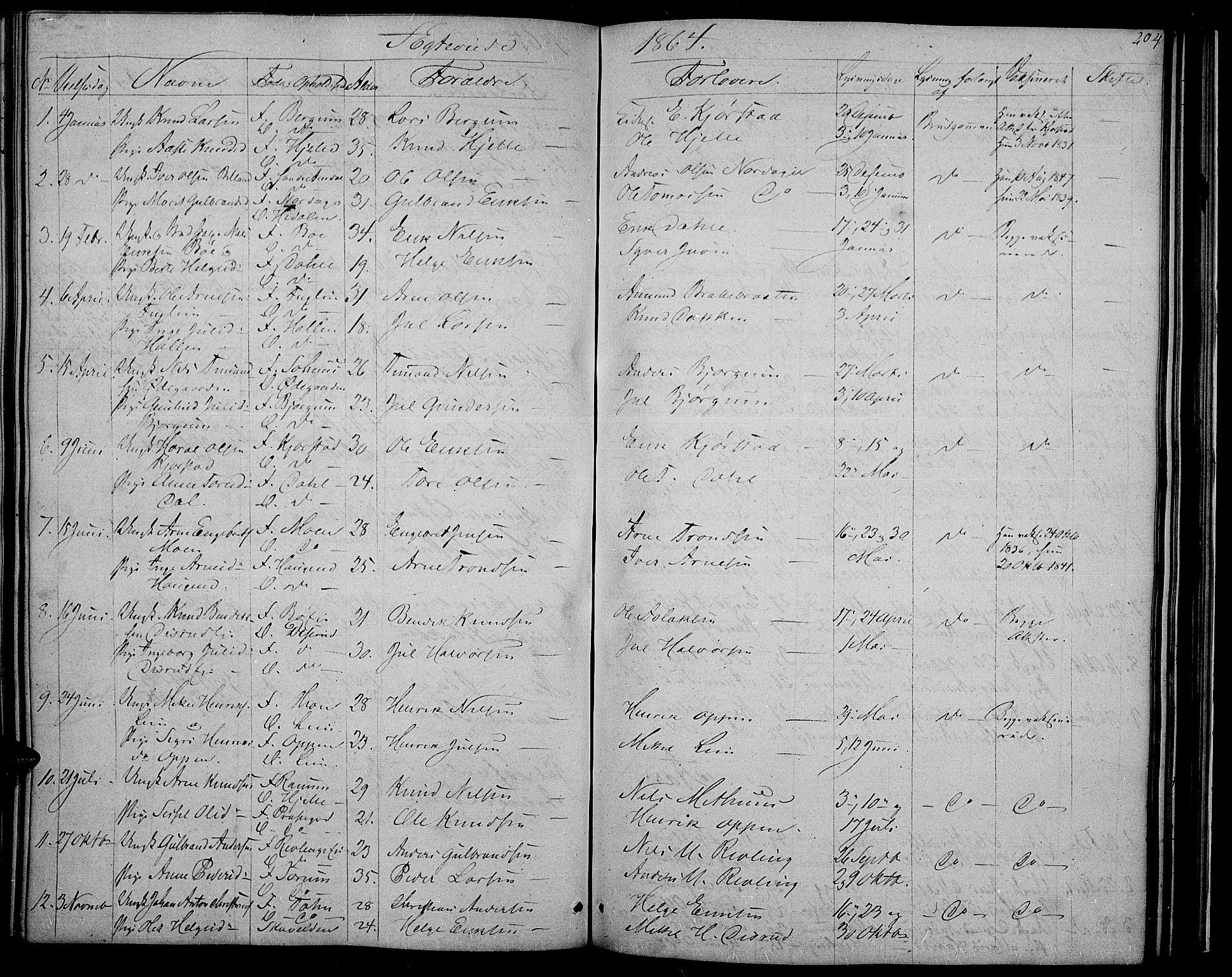 SAH, Nord-Aurdal prestekontor, Klokkerbok nr. 2, 1842-1877, s. 204