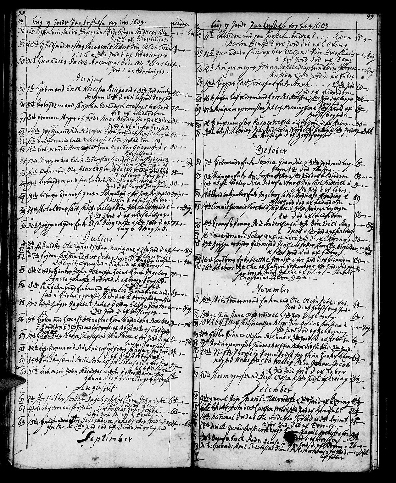 SAT, Ministerialprotokoller, klokkerbøker og fødselsregistre - Sør-Trøndelag, 602/L0134: Klokkerbok nr. 602C02, 1759-1812, s. 98-99
