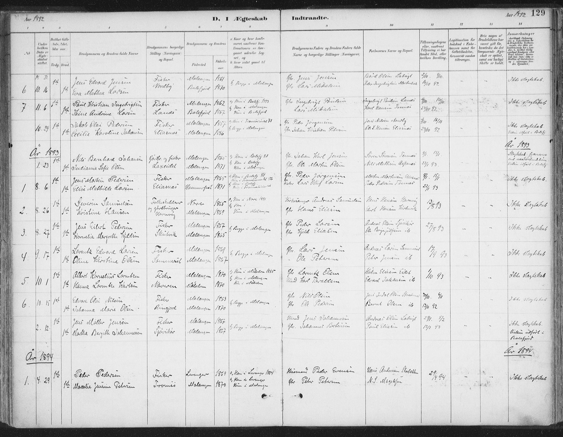 SATØ, Balsfjord sokneprestembete, G/Ga/L0007kirke: Ministerialbok nr. 7, 1887-1909, s. 129