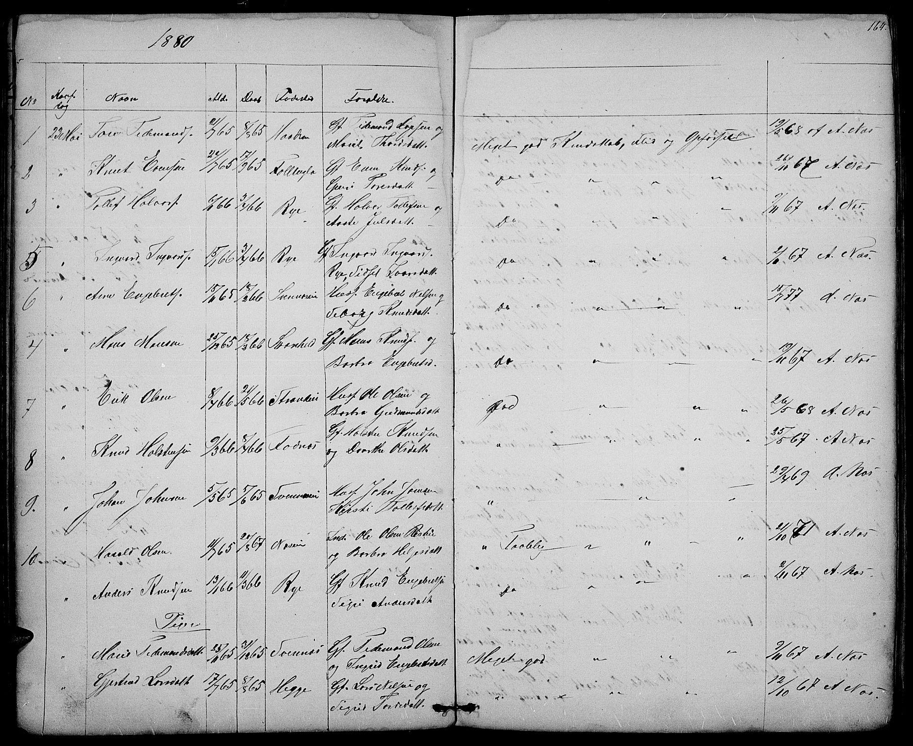 SAH, Nord-Aurdal prestekontor, Klokkerbok nr. 3, 1842-1882, s. 164