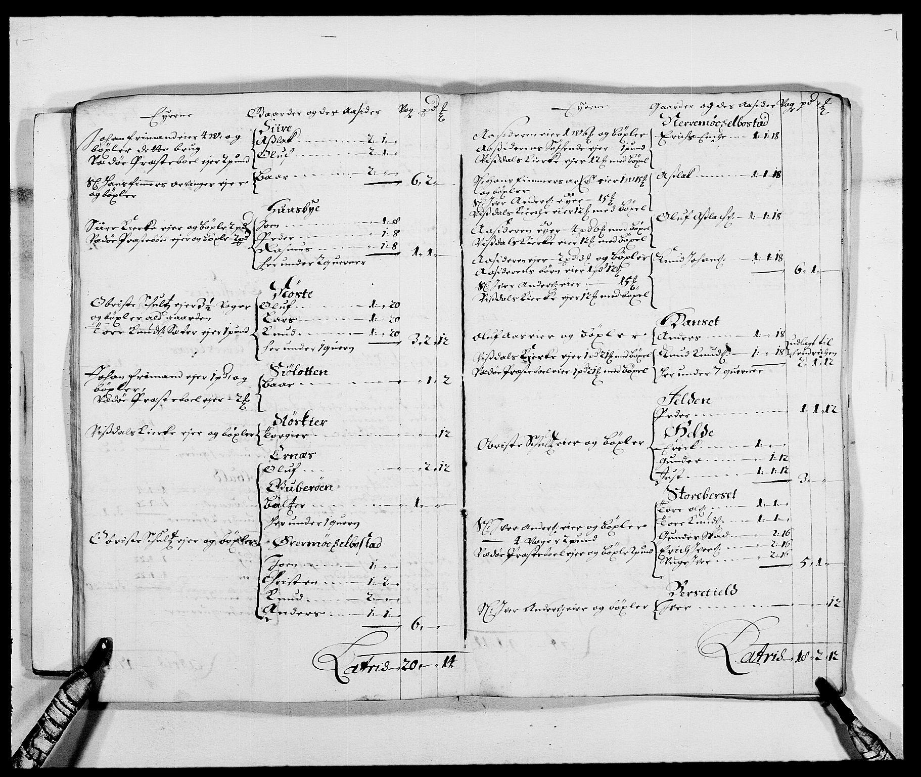 RA, Rentekammeret inntil 1814, Reviderte regnskaper, Fogderegnskap, R55/L3648: Fogderegnskap Romsdal, 1687-1689, s. 17