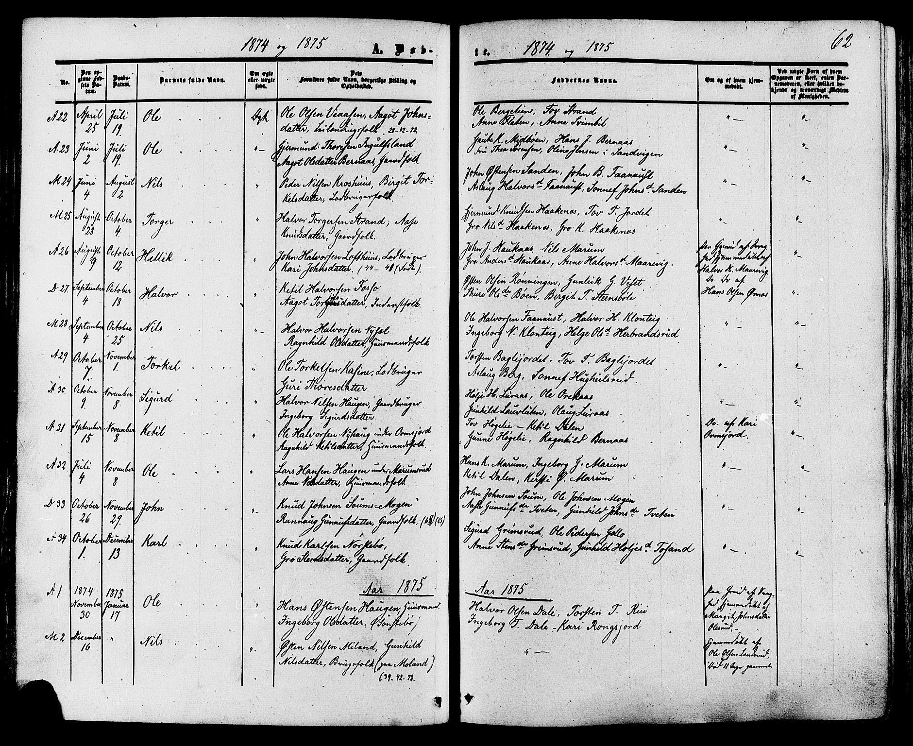 SAKO, Tinn kirkebøker, F/Fa/L0006: Ministerialbok nr. I 6, 1857-1878, s. 62