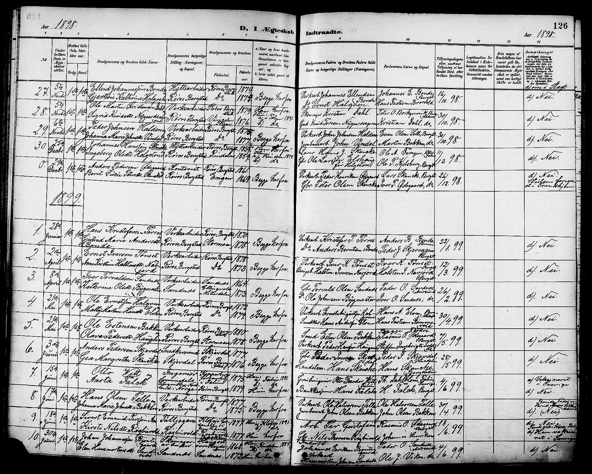 SAT, Ministerialprotokoller, klokkerbøker og fødselsregistre - Sør-Trøndelag, 681/L0941: Klokkerbok nr. 681C05, 1896-1905, s. 126