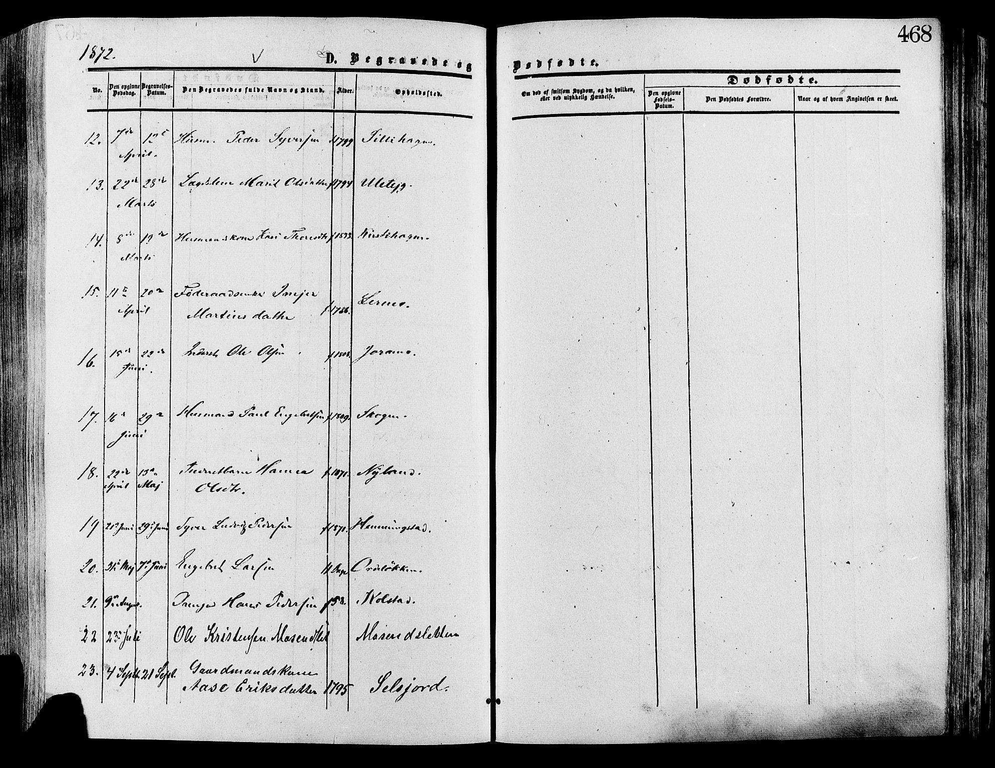 SAH, Lesja prestekontor, Ministerialbok nr. 8, 1854-1880, s. 468