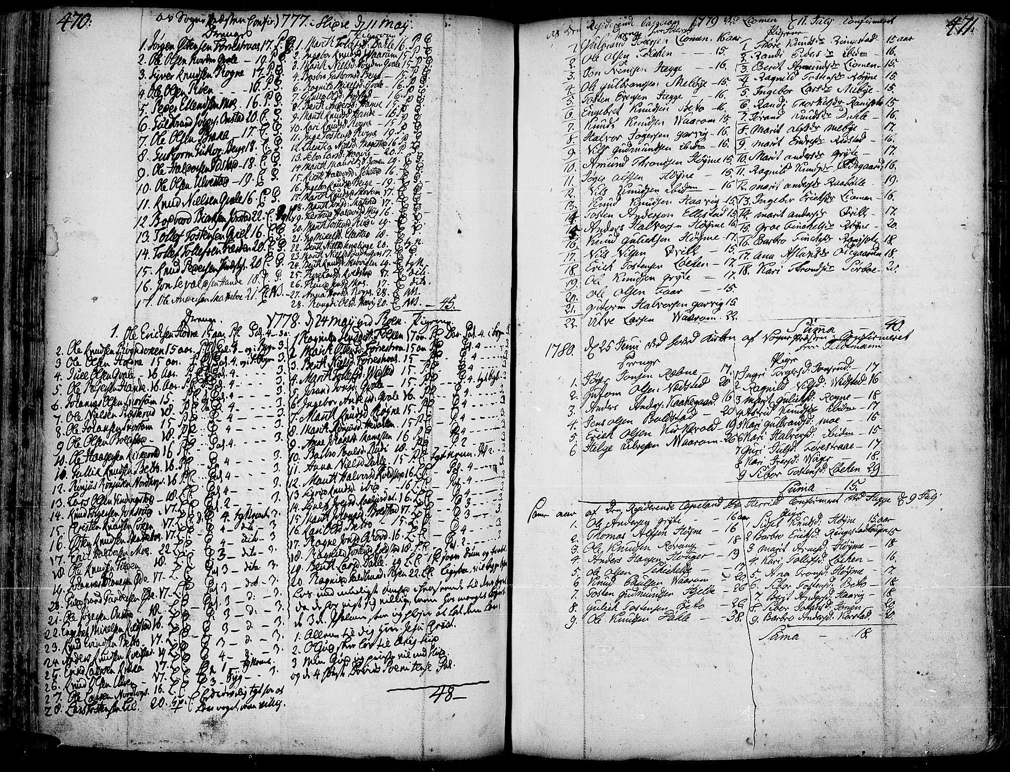 SAH, Slidre prestekontor, Ministerialbok nr. 1, 1724-1814, s. 470-471