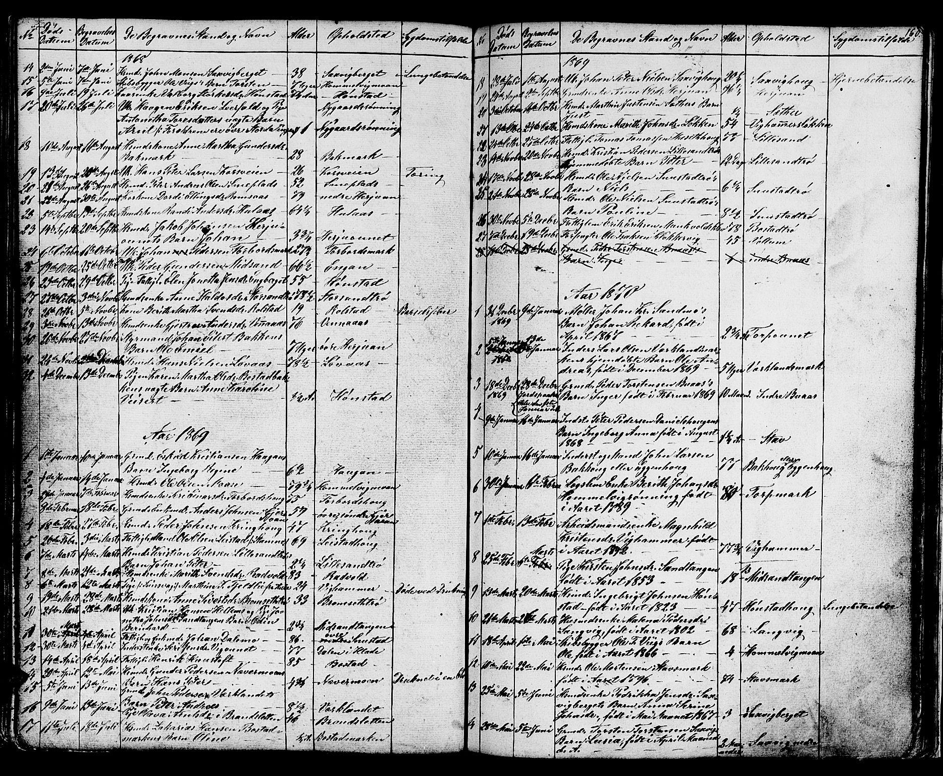SAT, Ministerialprotokoller, klokkerbøker og fødselsregistre - Sør-Trøndelag, 616/L0422: Klokkerbok nr. 616C05, 1850-1888, s. 160