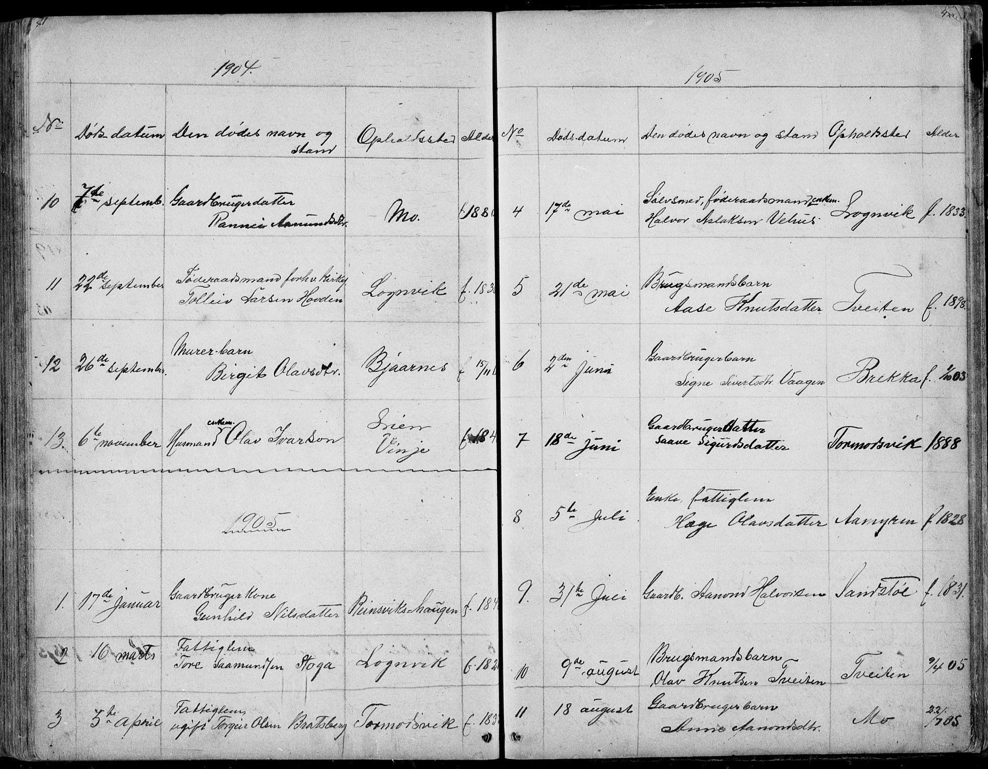 SAKO, Rauland kirkebøker, G/Ga/L0002: Klokkerbok nr. I 2, 1849-1935, s. 421-422