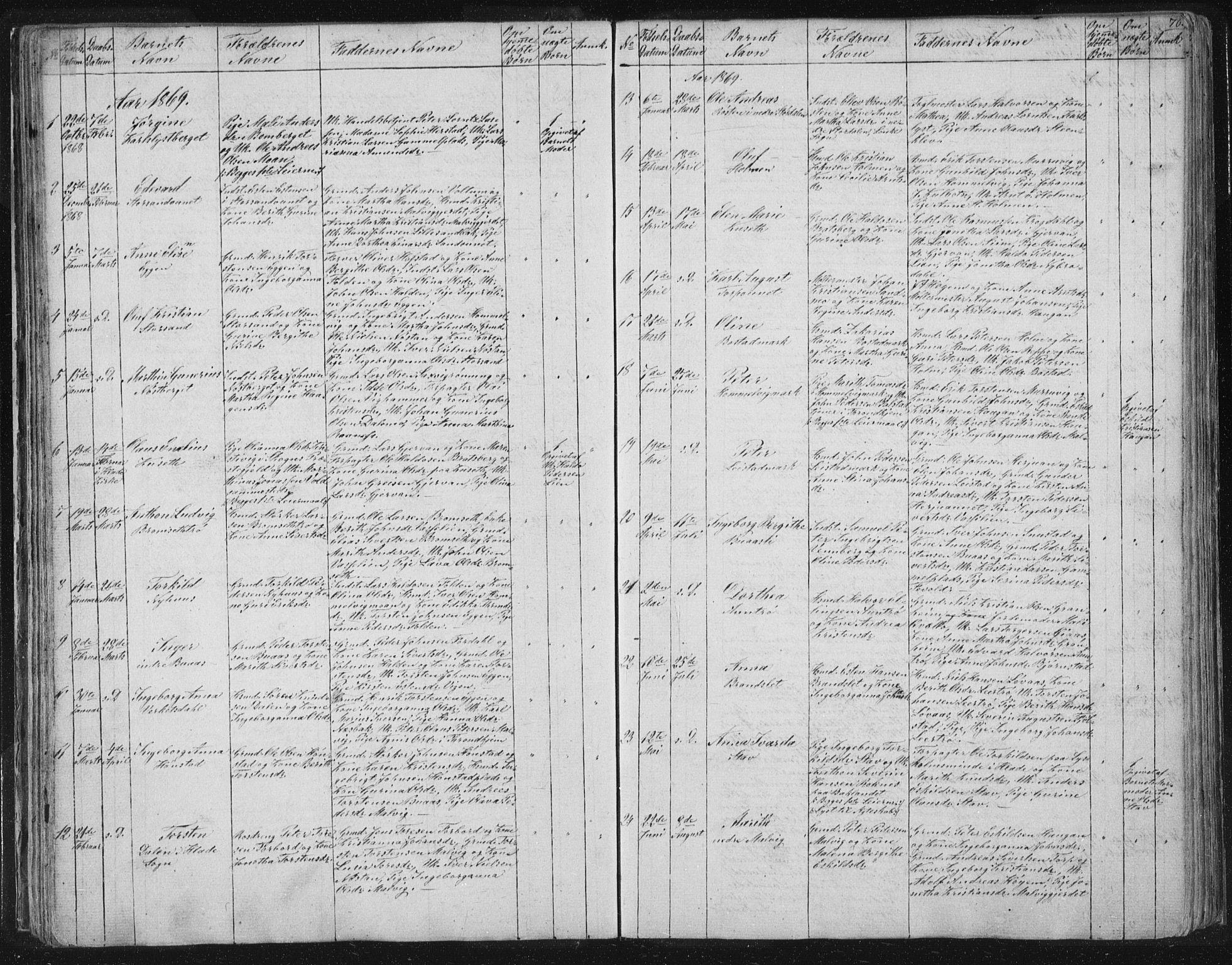 SAT, Ministerialprotokoller, klokkerbøker og fødselsregistre - Sør-Trøndelag, 616/L0406: Ministerialbok nr. 616A03, 1843-1879, s. 70