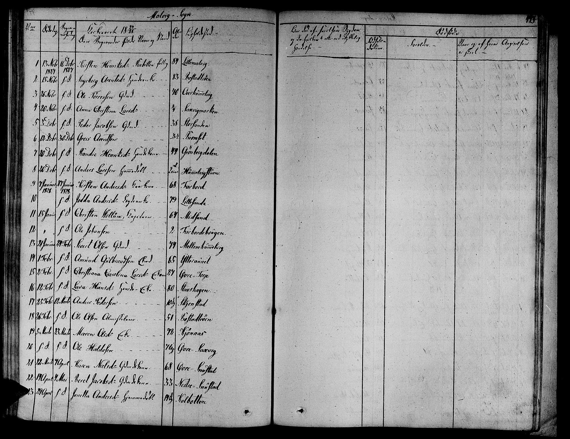 SAT, Ministerialprotokoller, klokkerbøker og fødselsregistre - Sør-Trøndelag, 606/L0288: Ministerialbok nr. 606A04 /3, 1826-1840, s. 493