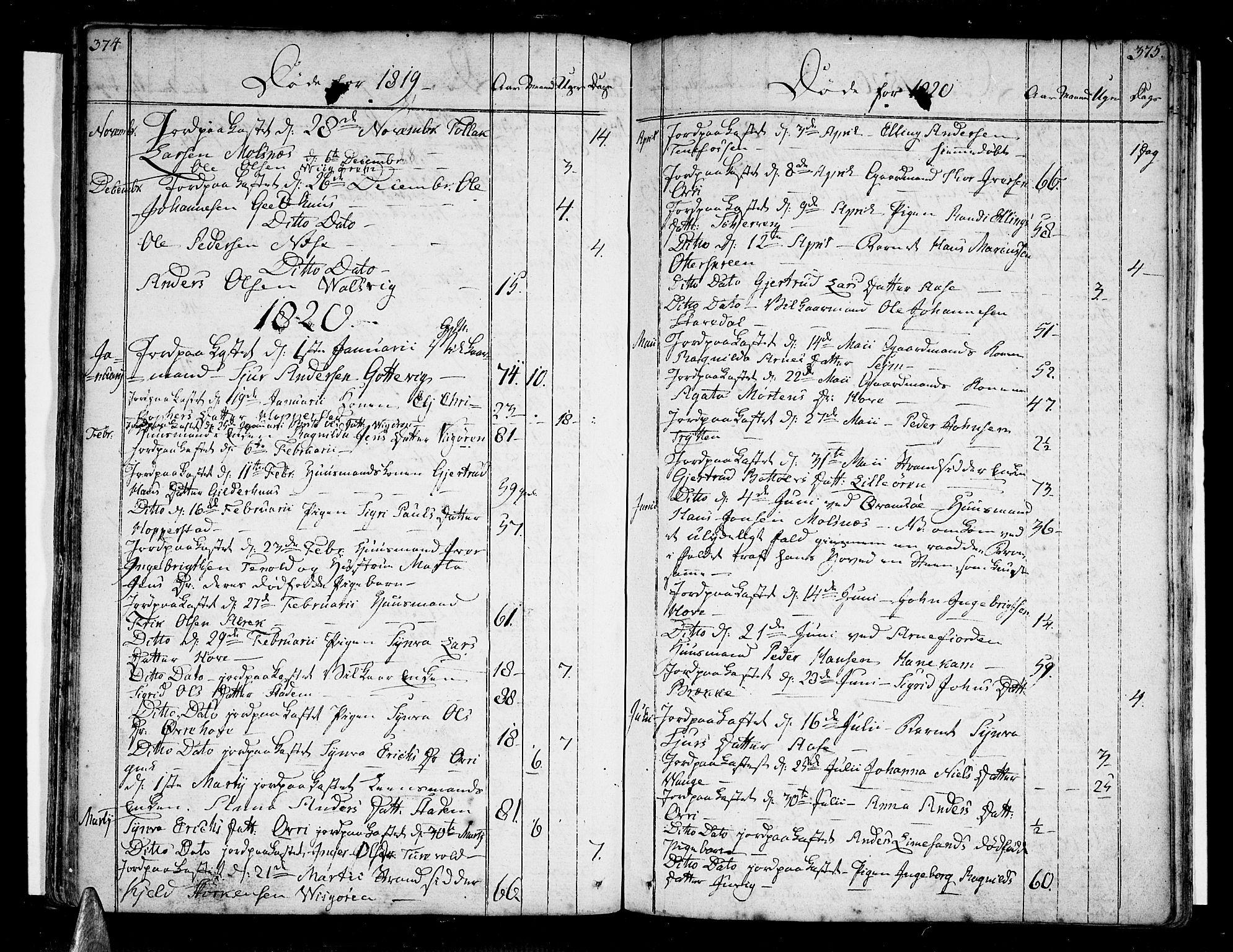 SAB, Vik Sokneprestembete, Ministerialbok nr. A 5, 1787-1820, s. 374-375
