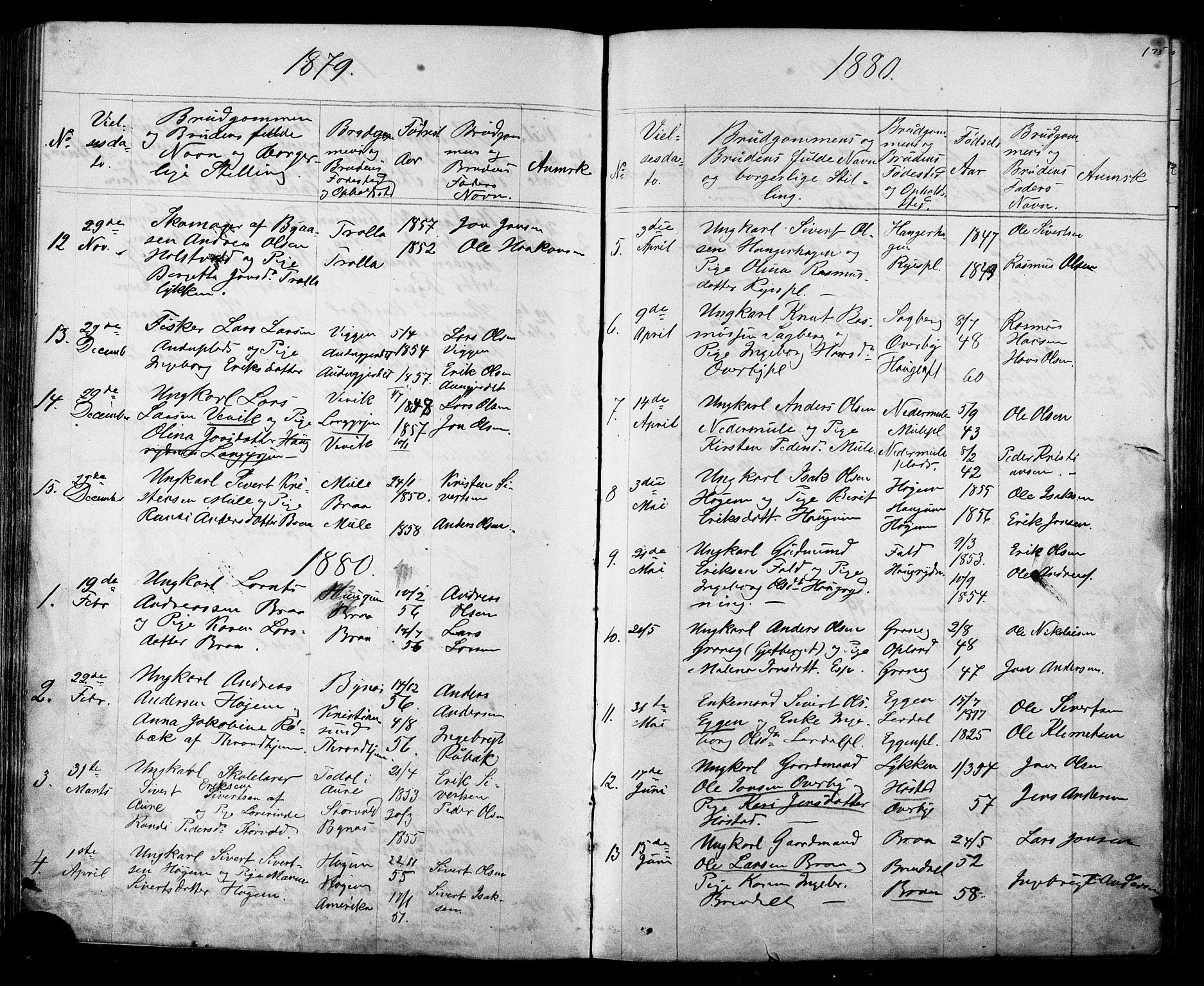 SAT, Ministerialprotokoller, klokkerbøker og fødselsregistre - Sør-Trøndelag, 612/L0387: Klokkerbok nr. 612C03, 1874-1908, s. 175