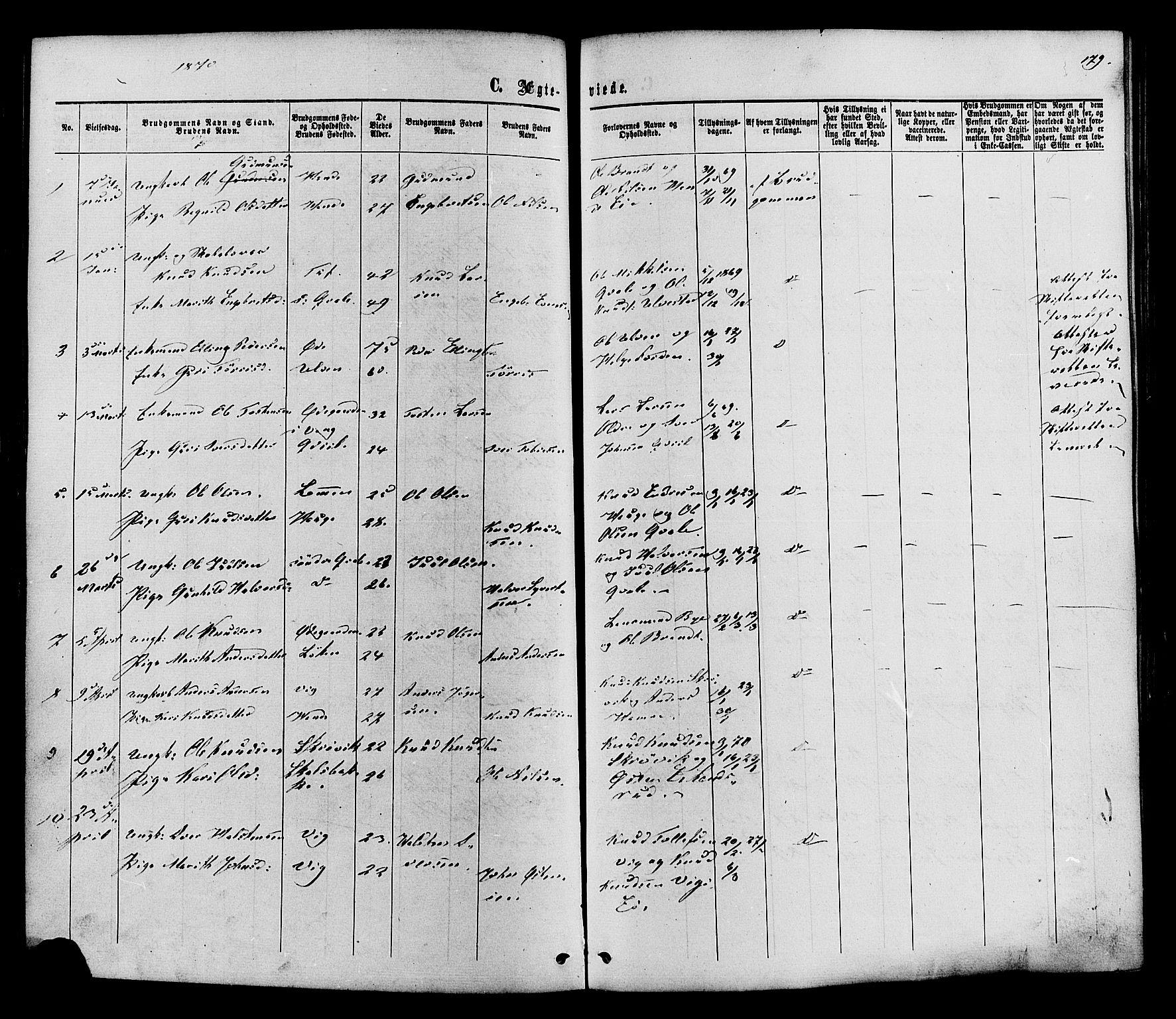 SAH, Vestre Slidre prestekontor, Ministerialbok nr. 3, 1865-1880, s. 179