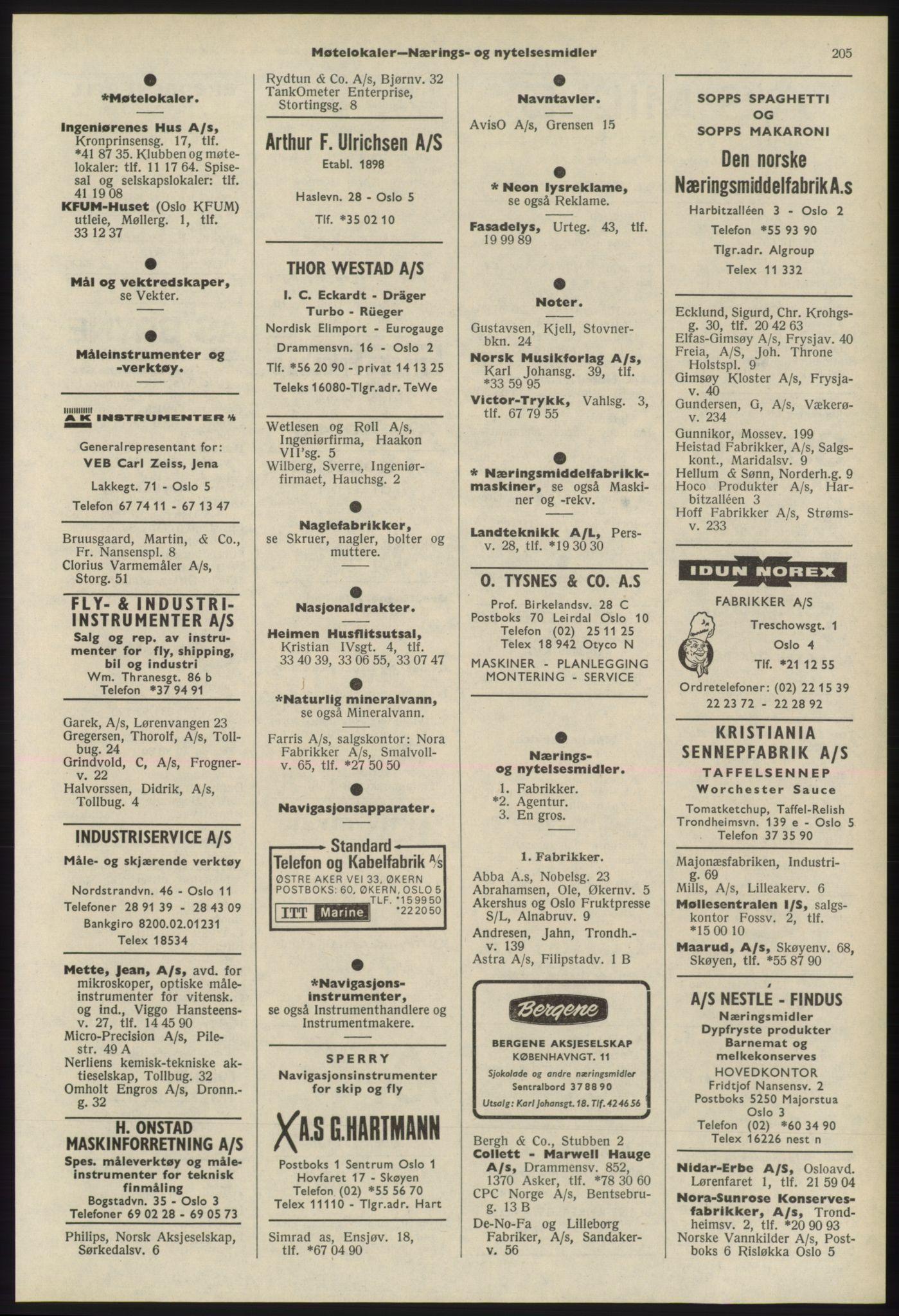 PUBL, Kristiania/Oslo adressebok, 1975-1976, s. 205