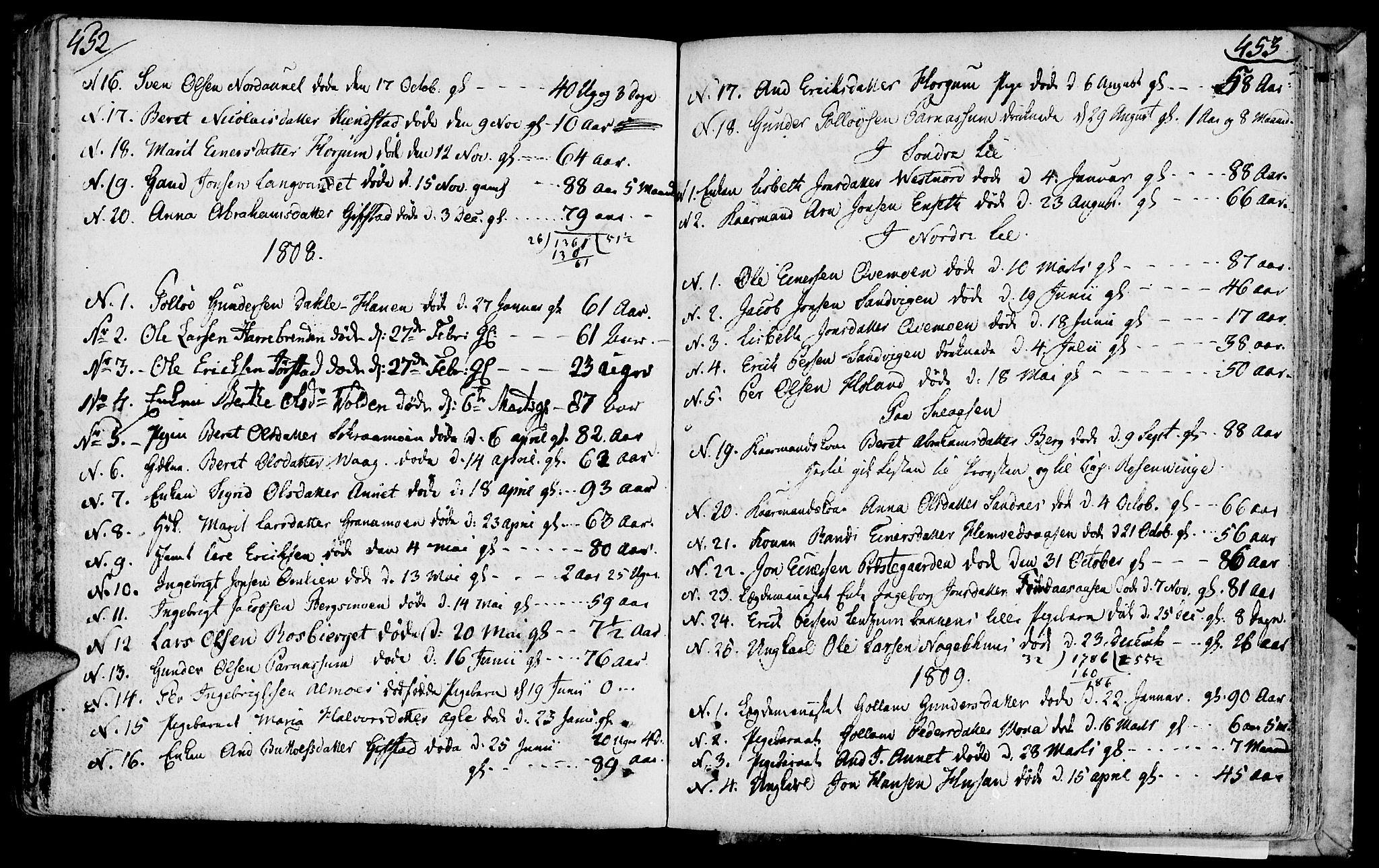 SAT, Ministerialprotokoller, klokkerbøker og fødselsregistre - Nord-Trøndelag, 749/L0468: Ministerialbok nr. 749A02, 1787-1817, s. 452-453