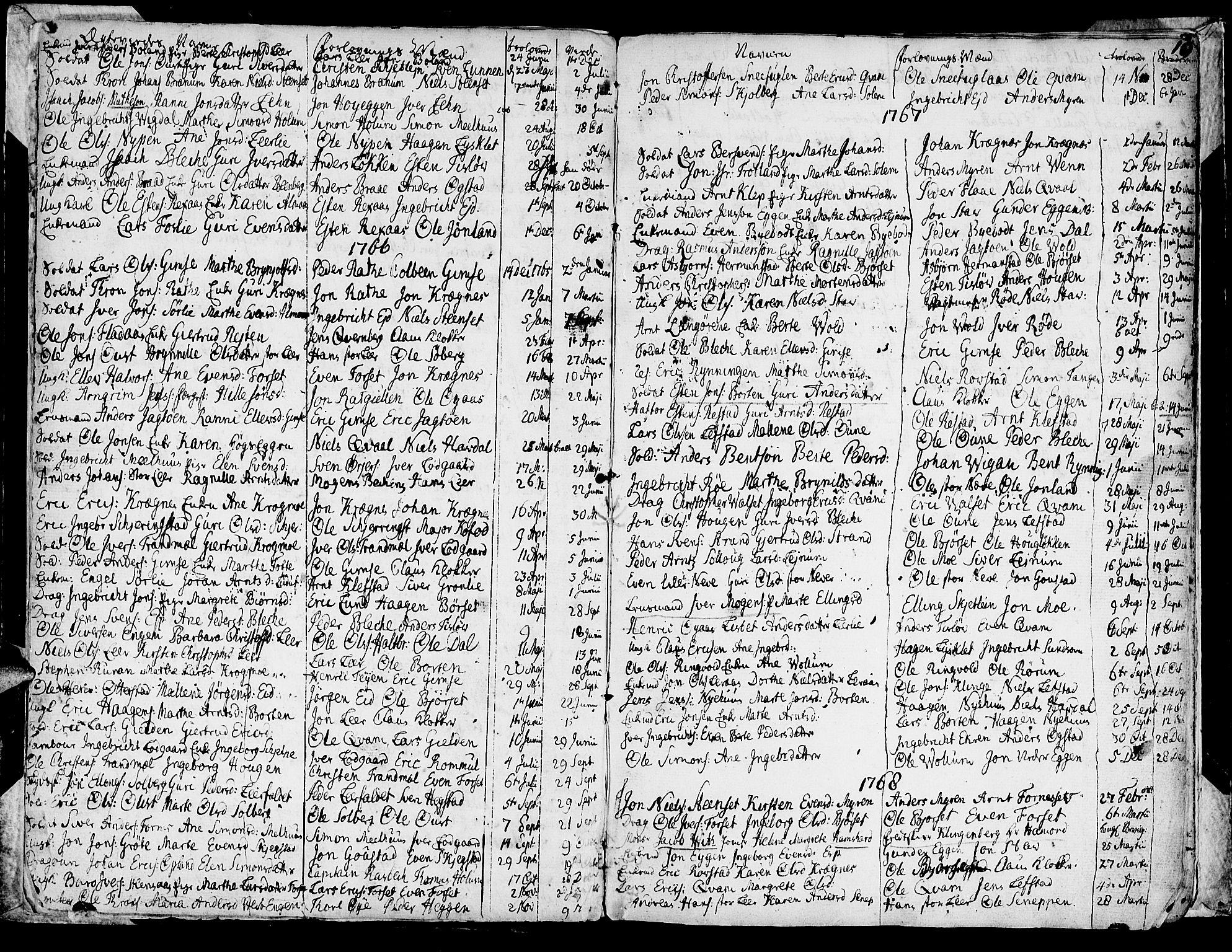 SAT, Ministerialprotokoller, klokkerbøker og fødselsregistre - Sør-Trøndelag, 691/L1057: Ministerialbok nr. 691A01 /1, 1740-1767, s. 10