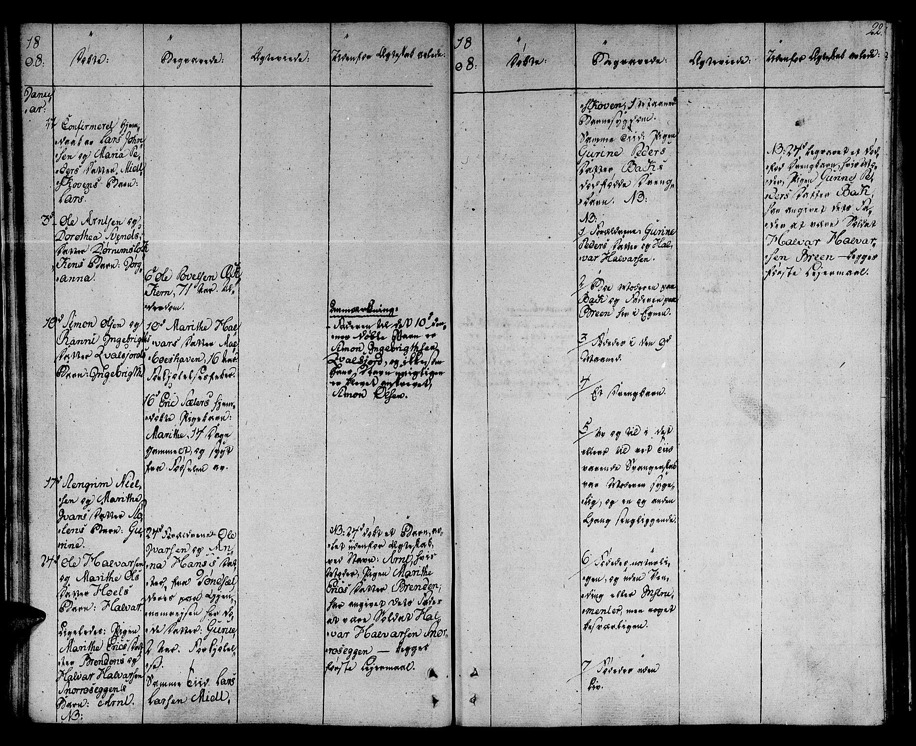 SAT, Ministerialprotokoller, klokkerbøker og fødselsregistre - Sør-Trøndelag, 678/L0894: Ministerialbok nr. 678A04, 1806-1815, s. 22